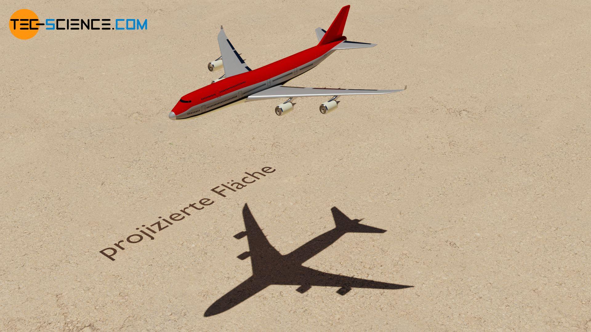 Projizierte Fläche eines Flugzeuges zur Bestimmung des Luftwiderstandes