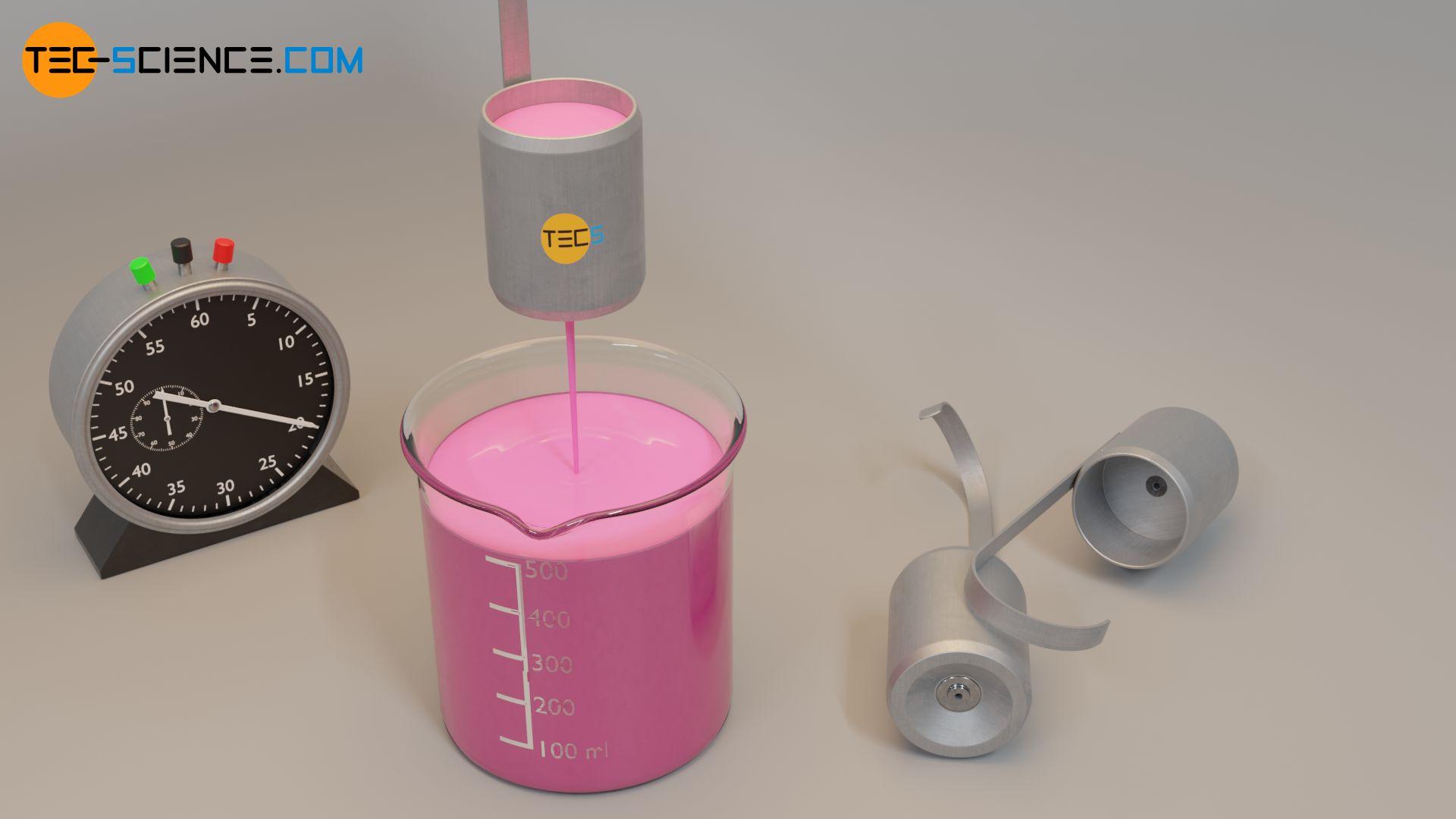 Auslaufbecher-Viskosimeter (Tauchbecher)