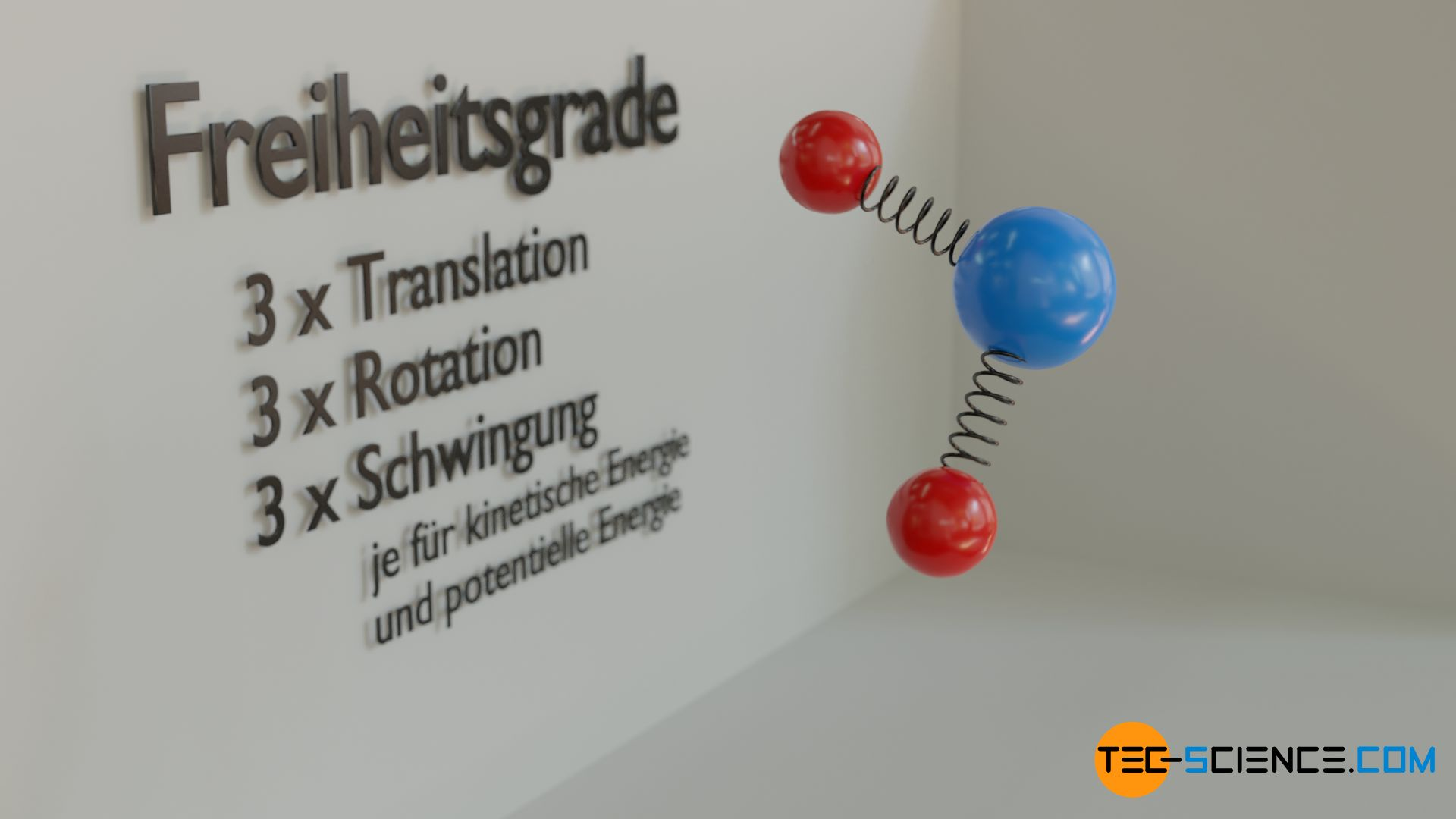 Freiheitsgrade eines Moleküls