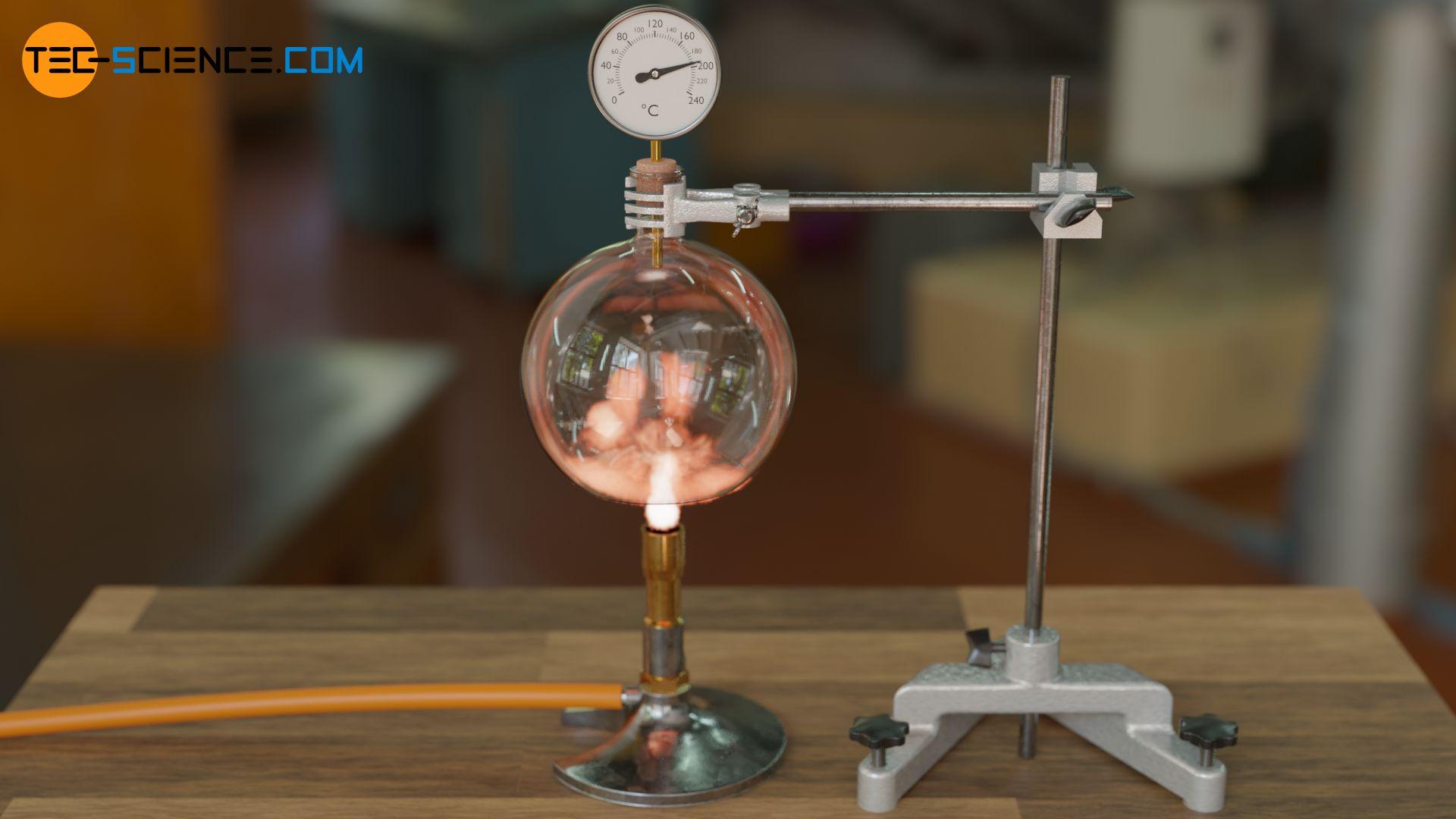 Isochore Erwärmung eines Gases