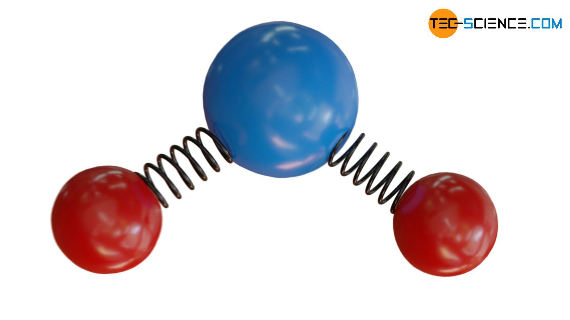 Schematische Darstellung eines Moleküls