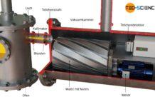 Aufbau eines Geschwindigkeitsfilters zur Bestimmung der Geschwindigkeitsverteilung in Gasen