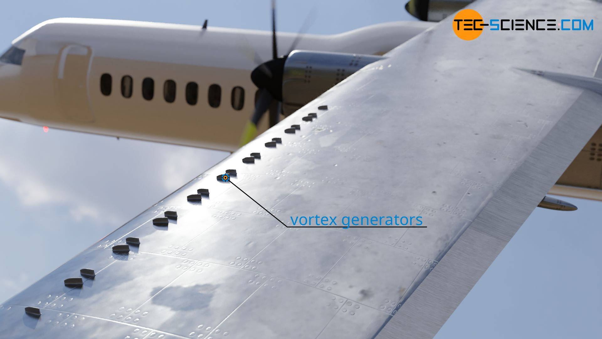 Turbulators (vertex generators) on the wing of an airplane to generate a turbulent flow around it