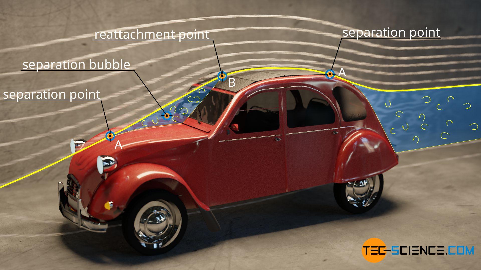 Separation bubble on a car