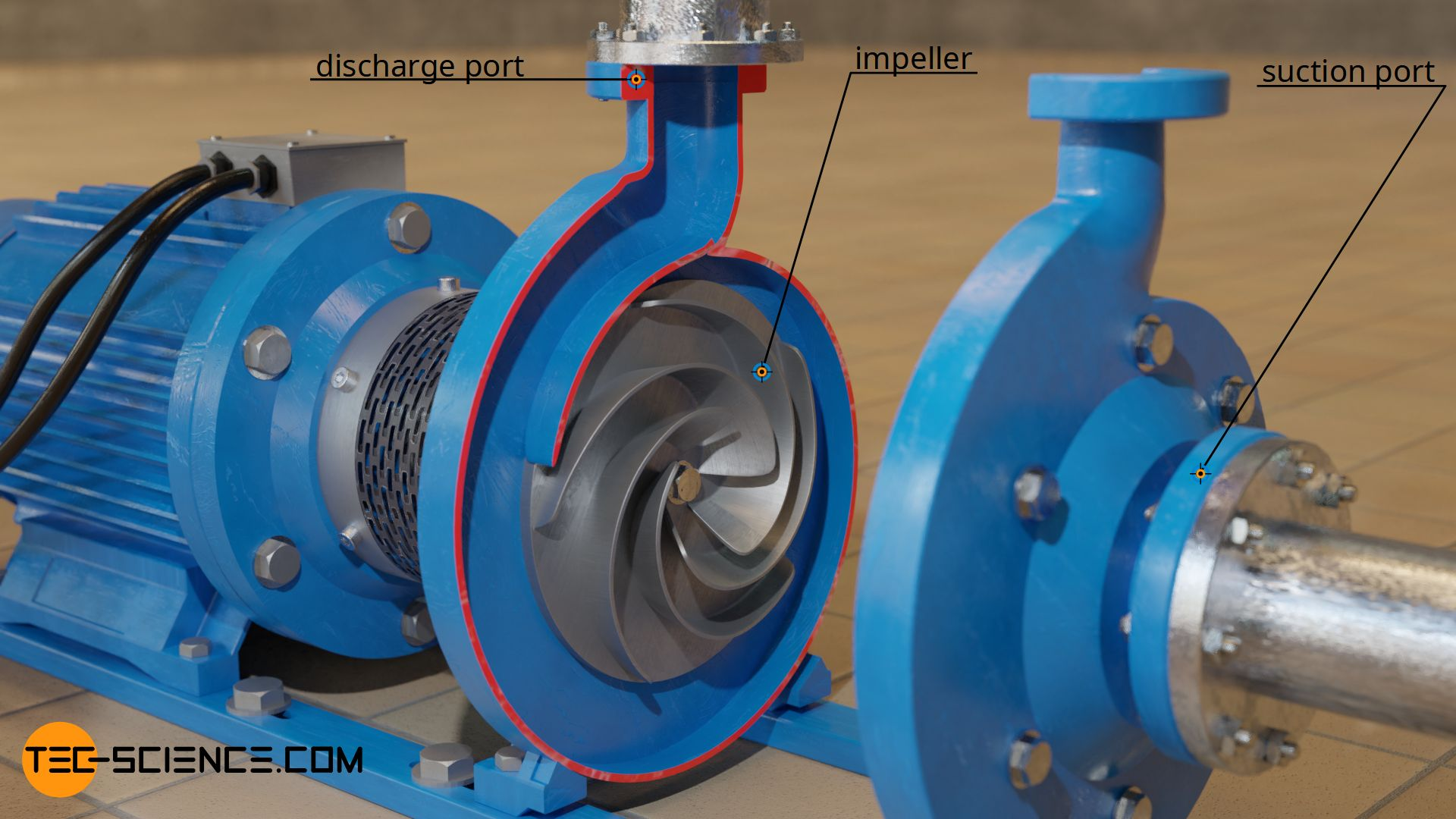 Design of a radial centrifugal pump (simplified)