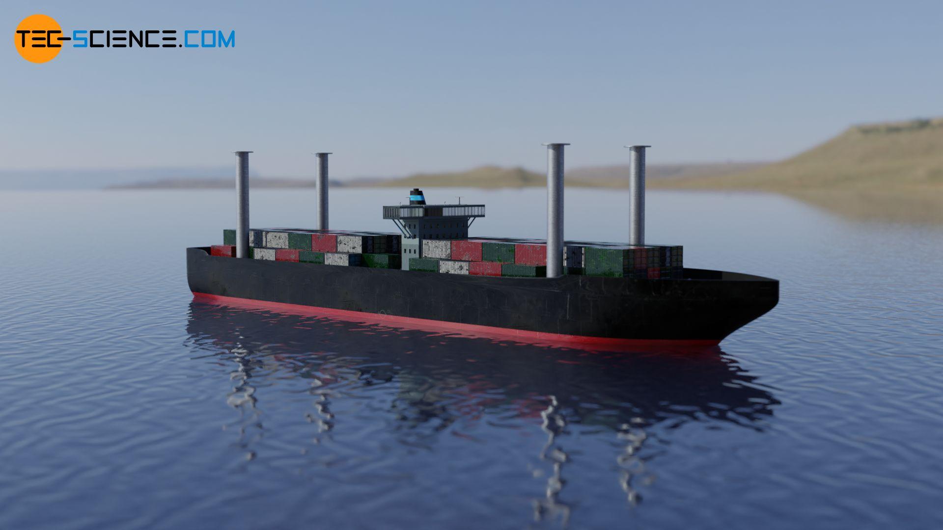Flettner rotors on a ship