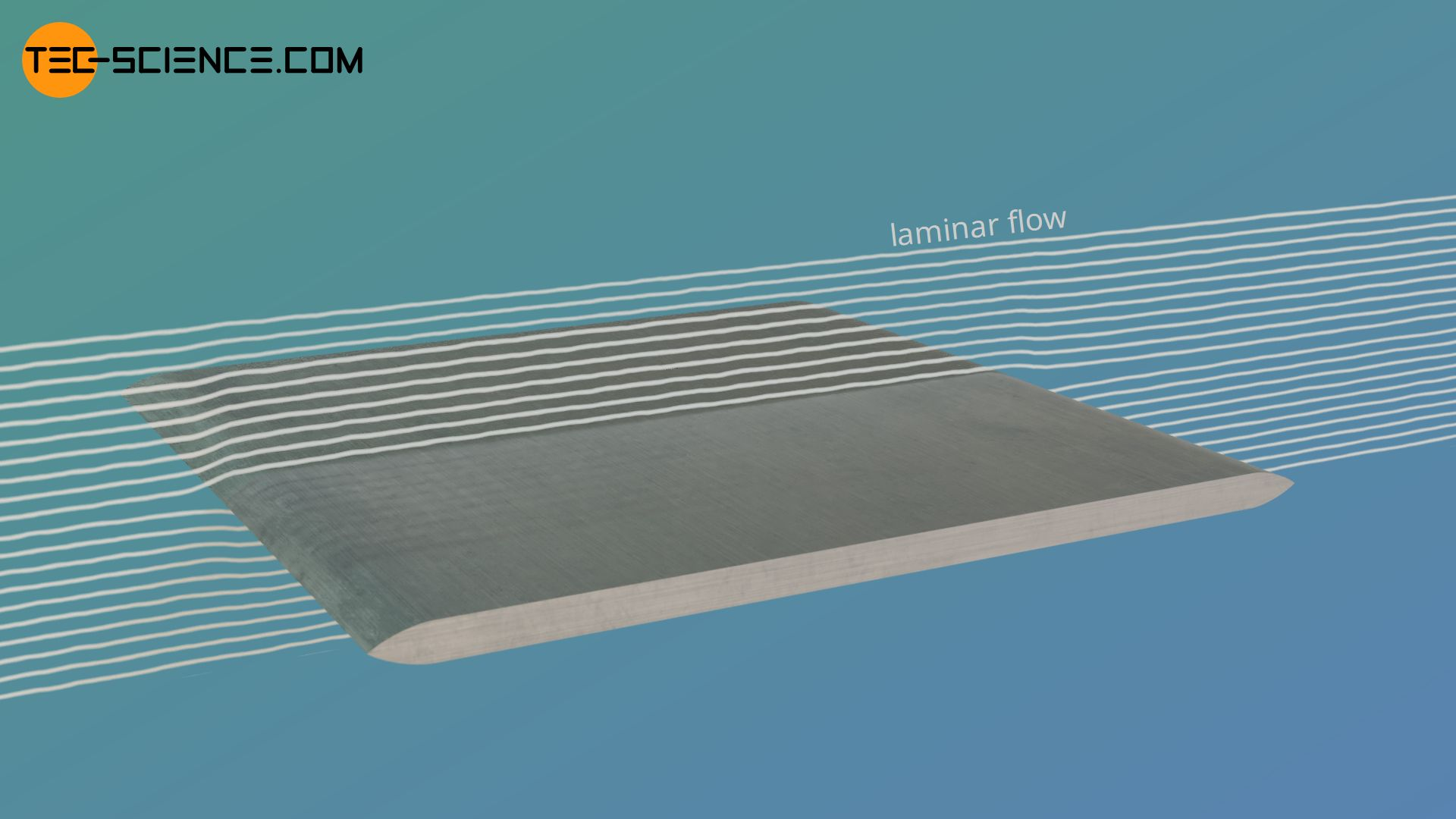 Convective heat transfer at a flat plate with laminar flow