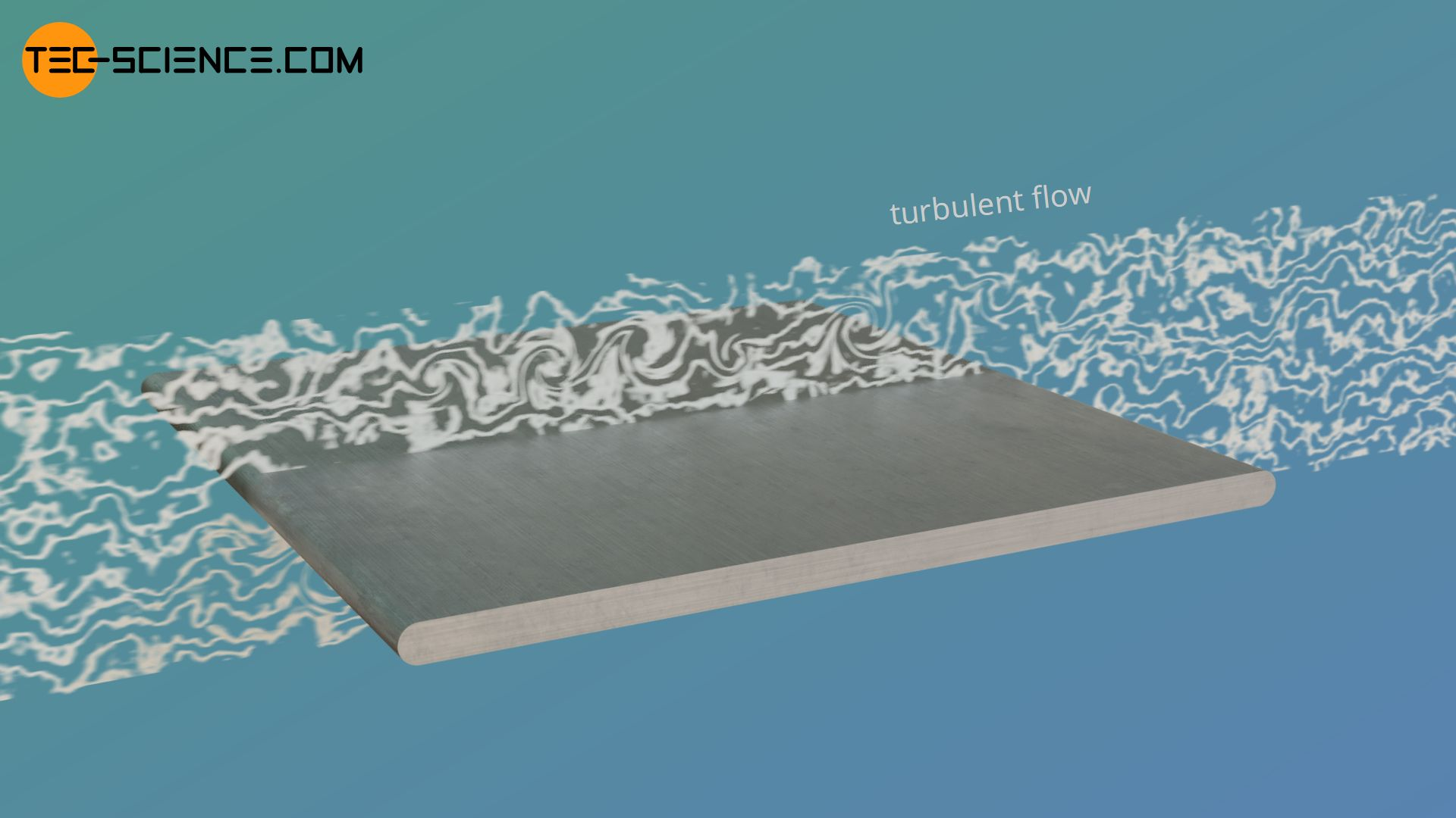 Convective heat transfer at a flat plate with turbulent flow