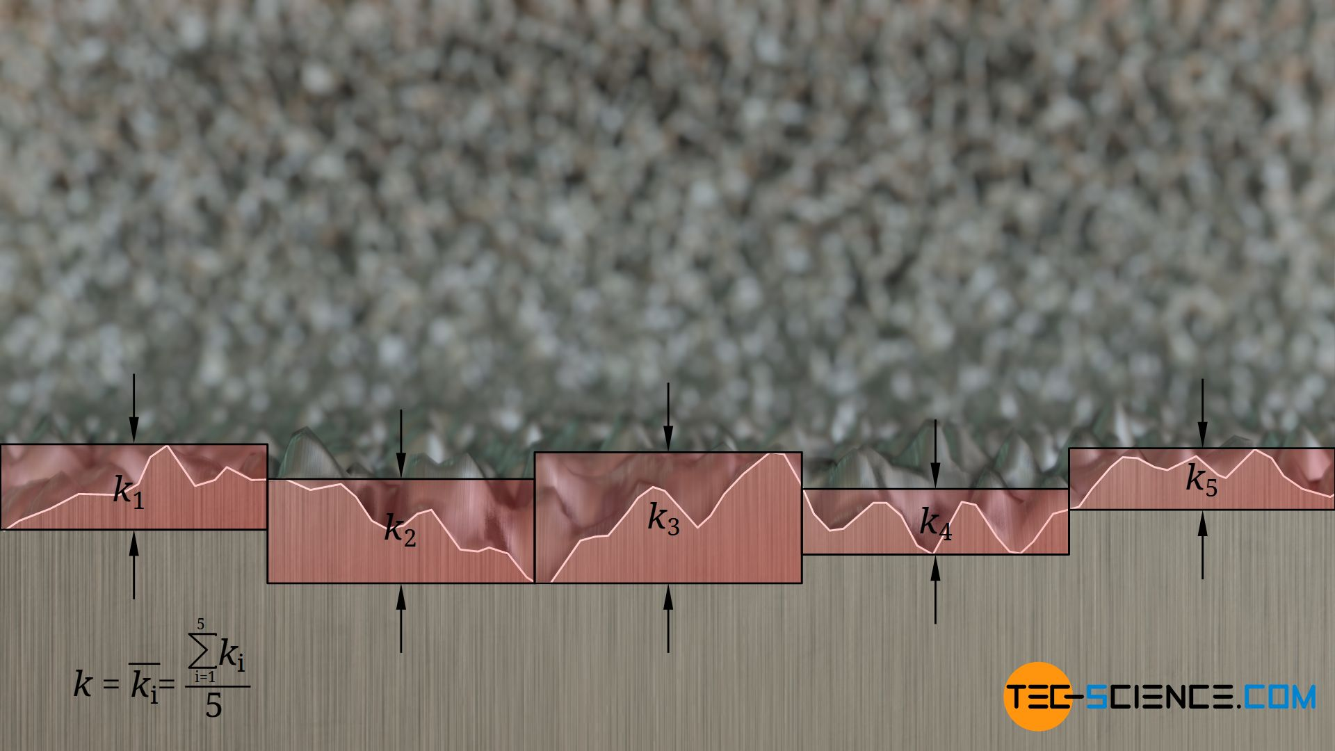 Roughness of a pipe wall