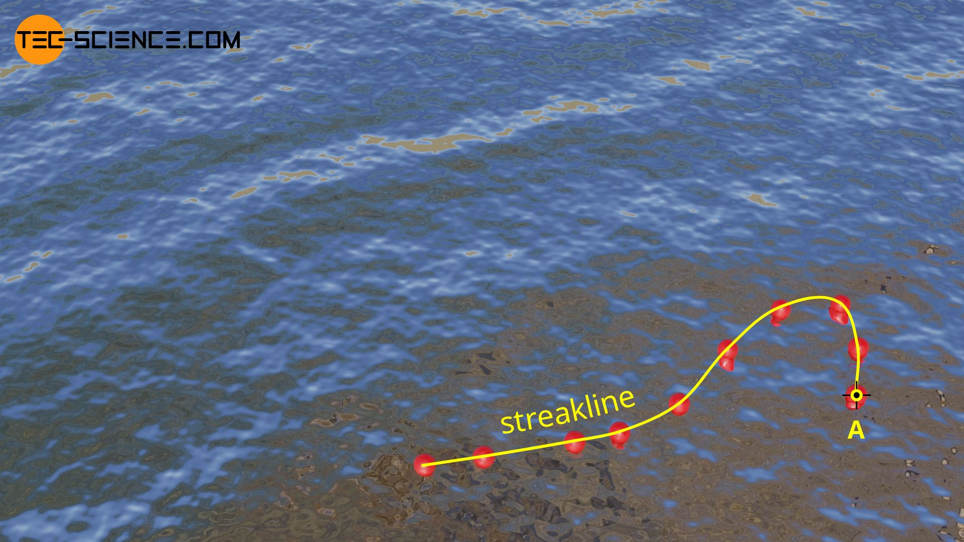 Streakline illustrated by floating balls in water
