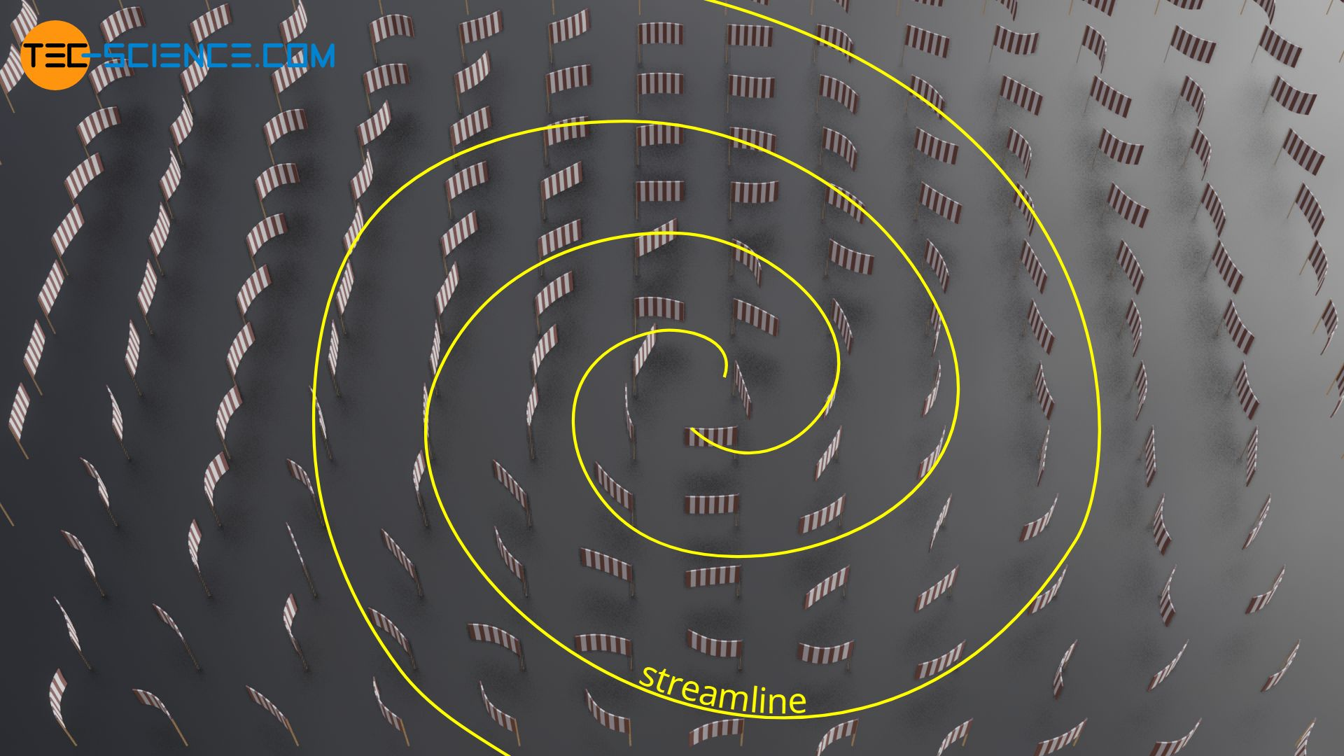 Streamlines of an air vortex illustrated by flags