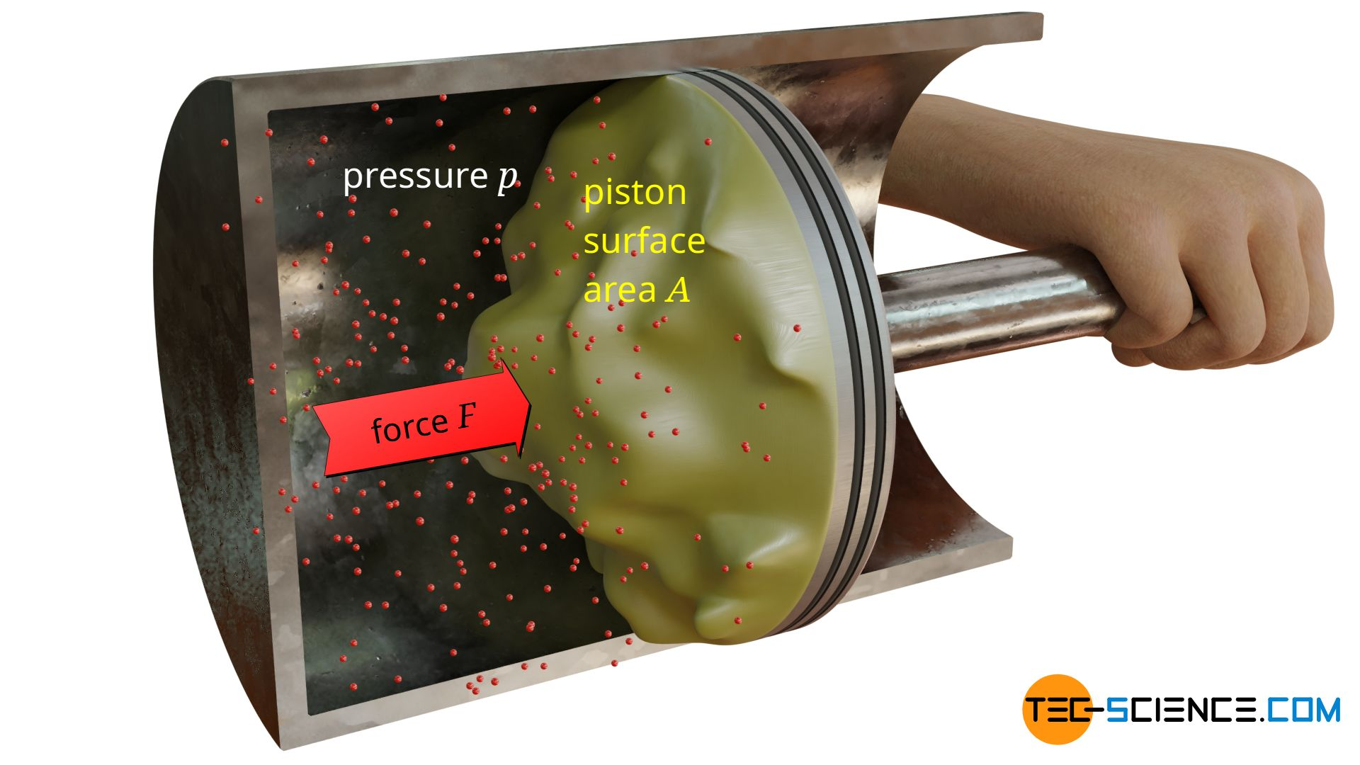 Pressure on a curved surface