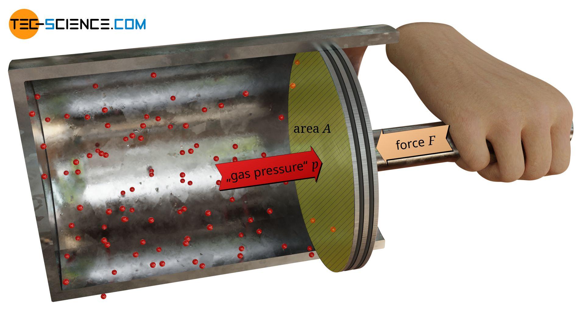 Microscopic interpretation of the gas pressure
