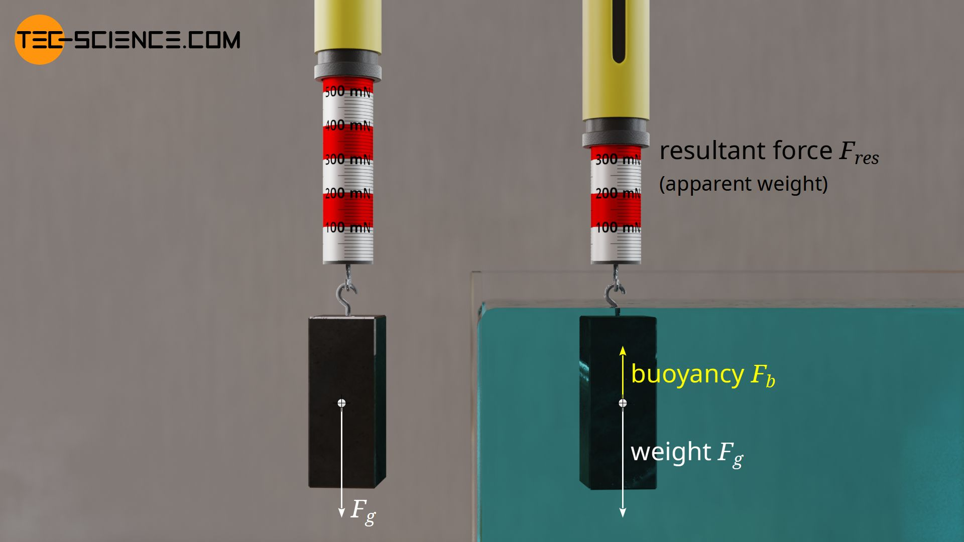 Apparent reduction in weight due to the buoyancy acting in a liquid