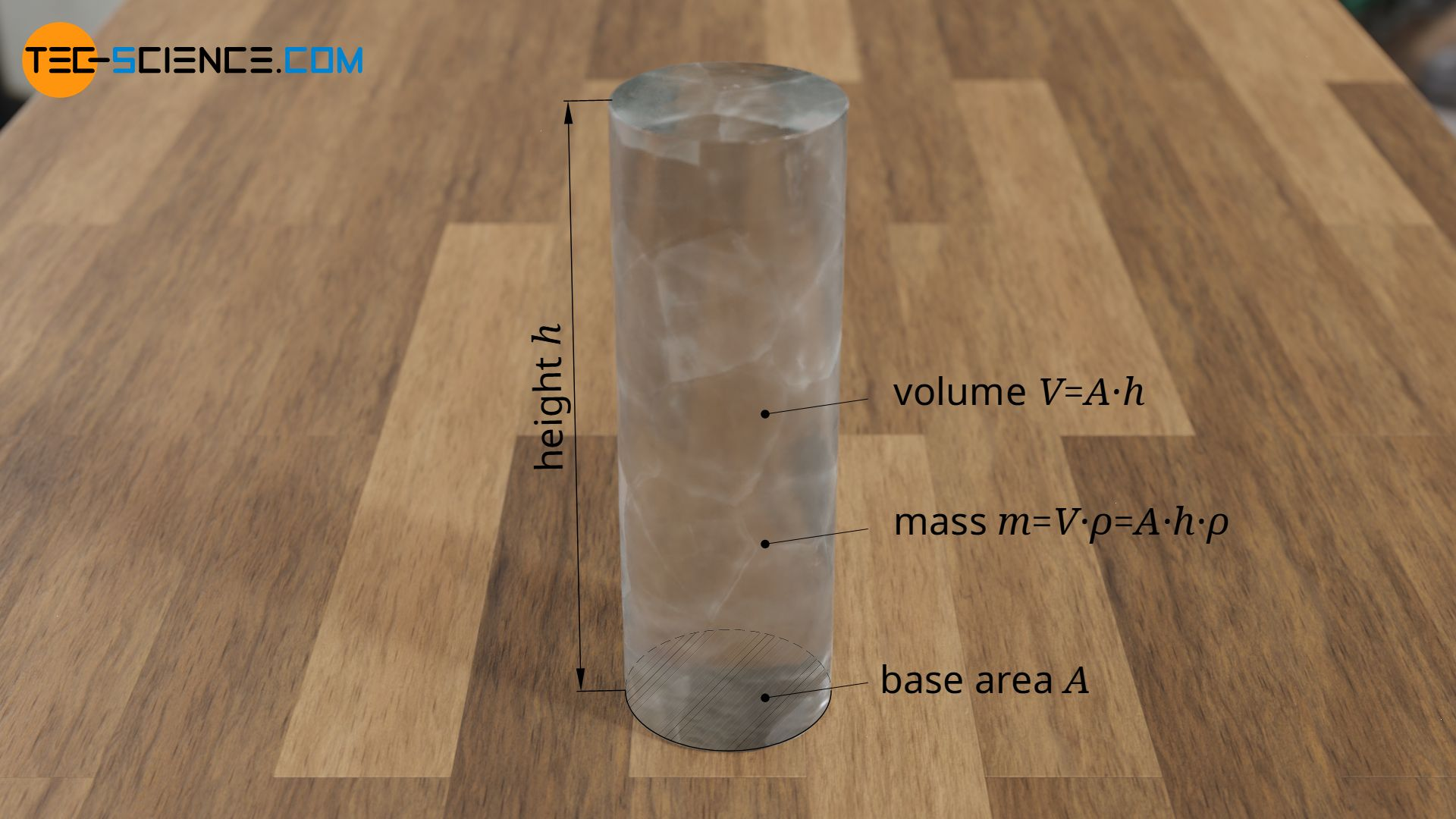 Calculation of the mass of the ice column