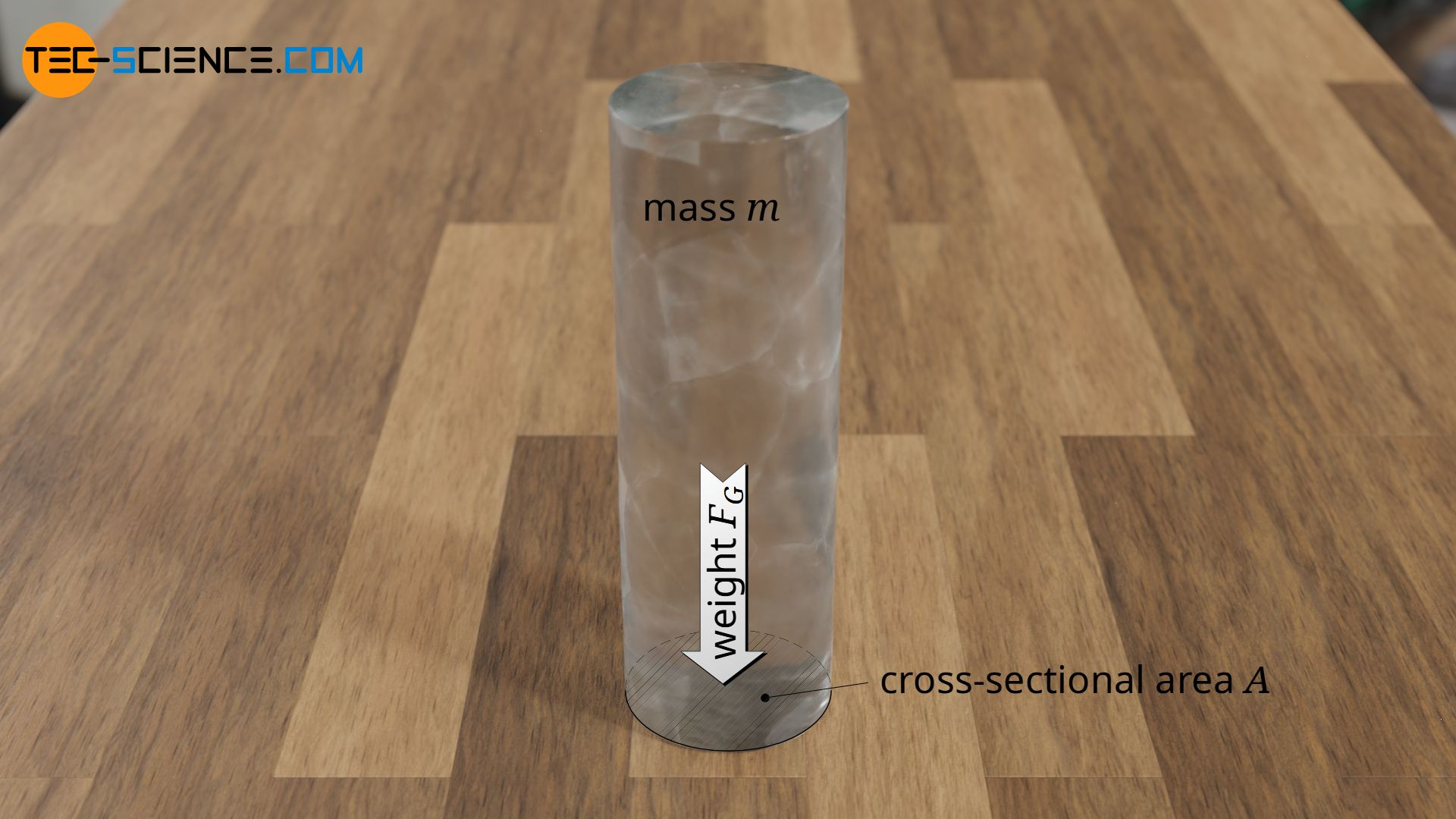 Contact pressure of an ice column