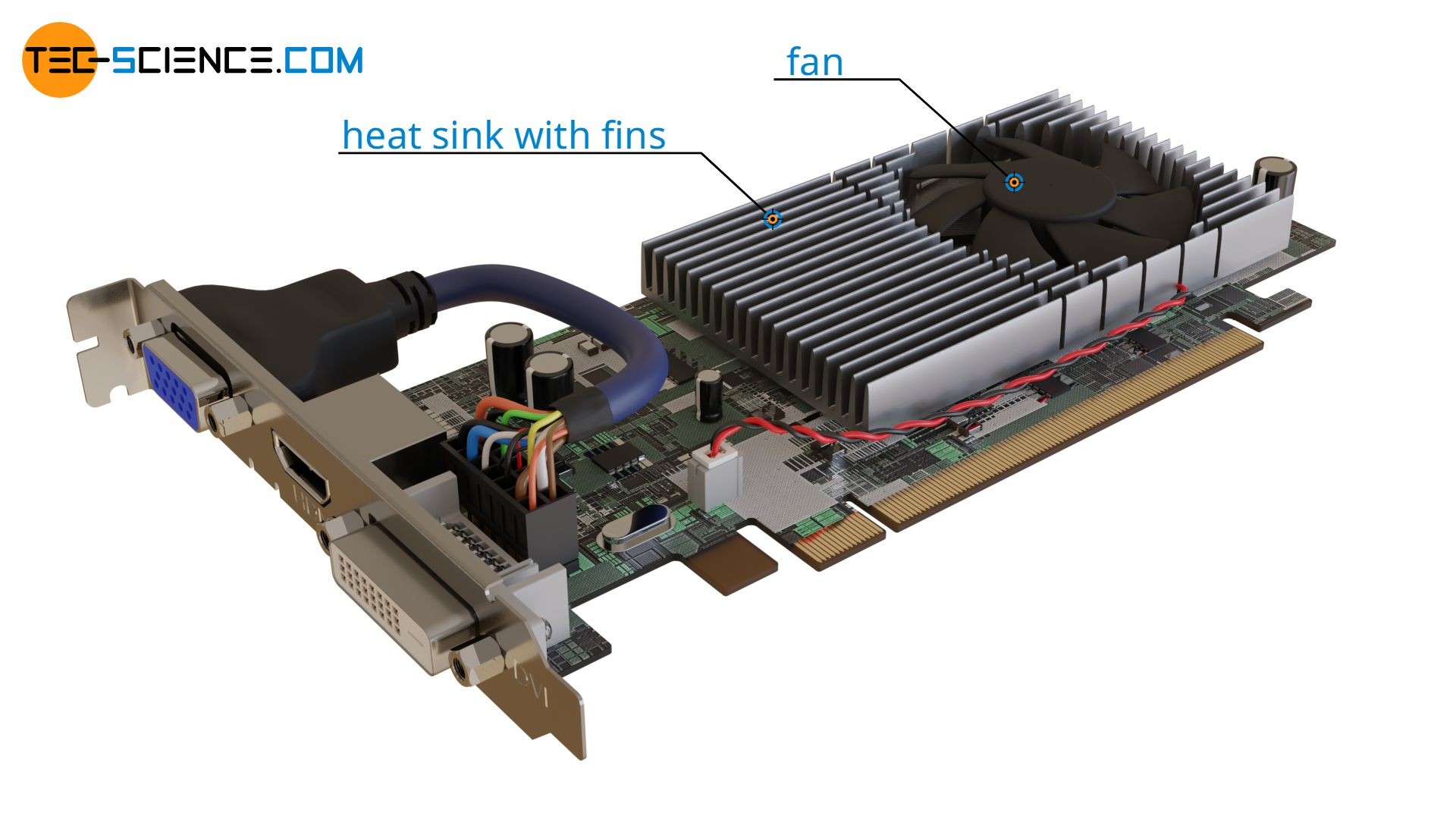 Heat transfer for cooling using the example of graphics cards