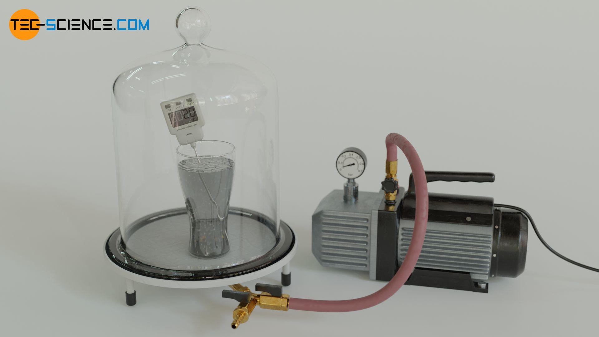 Demonstration zur Verringerung des Siedepunktes von Wasser bei abnehmendem Druck mit Hilfe einer Vakuumpumpe