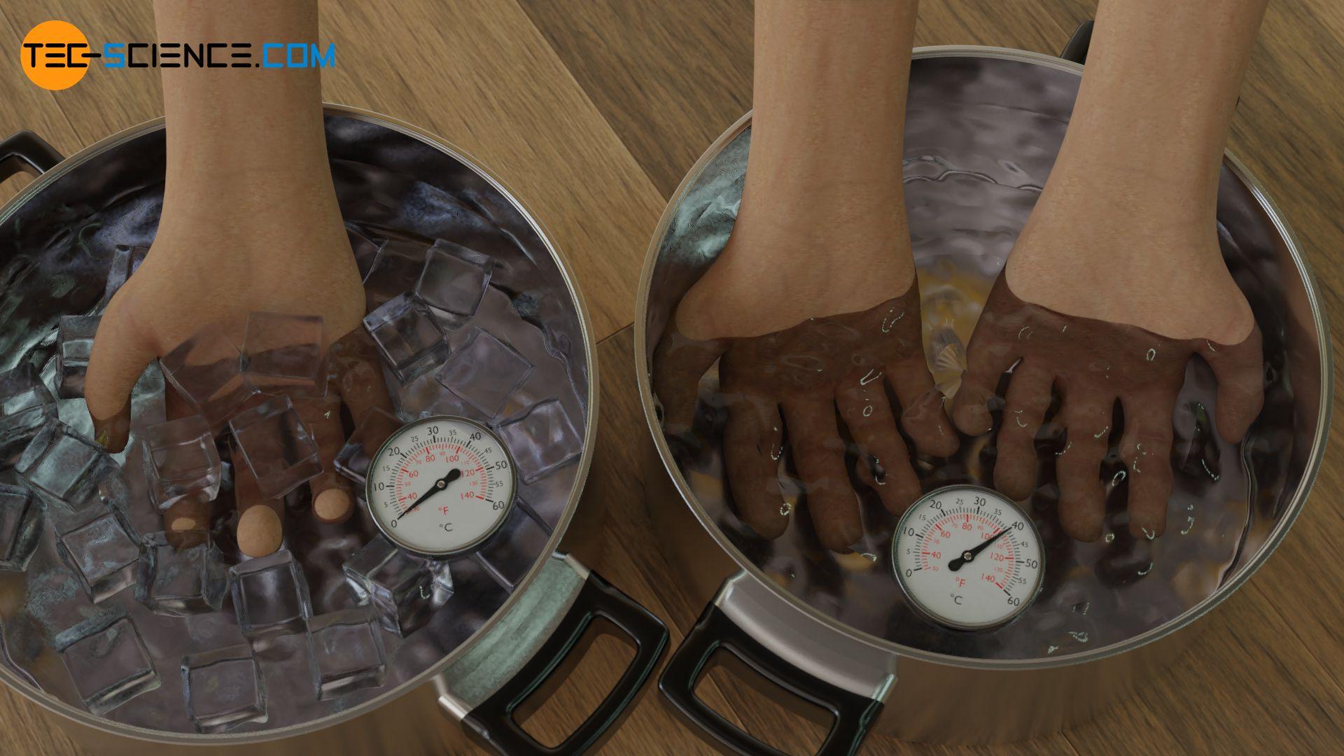Temperaturempfinden bei gekühlter und ungekühlter Hand