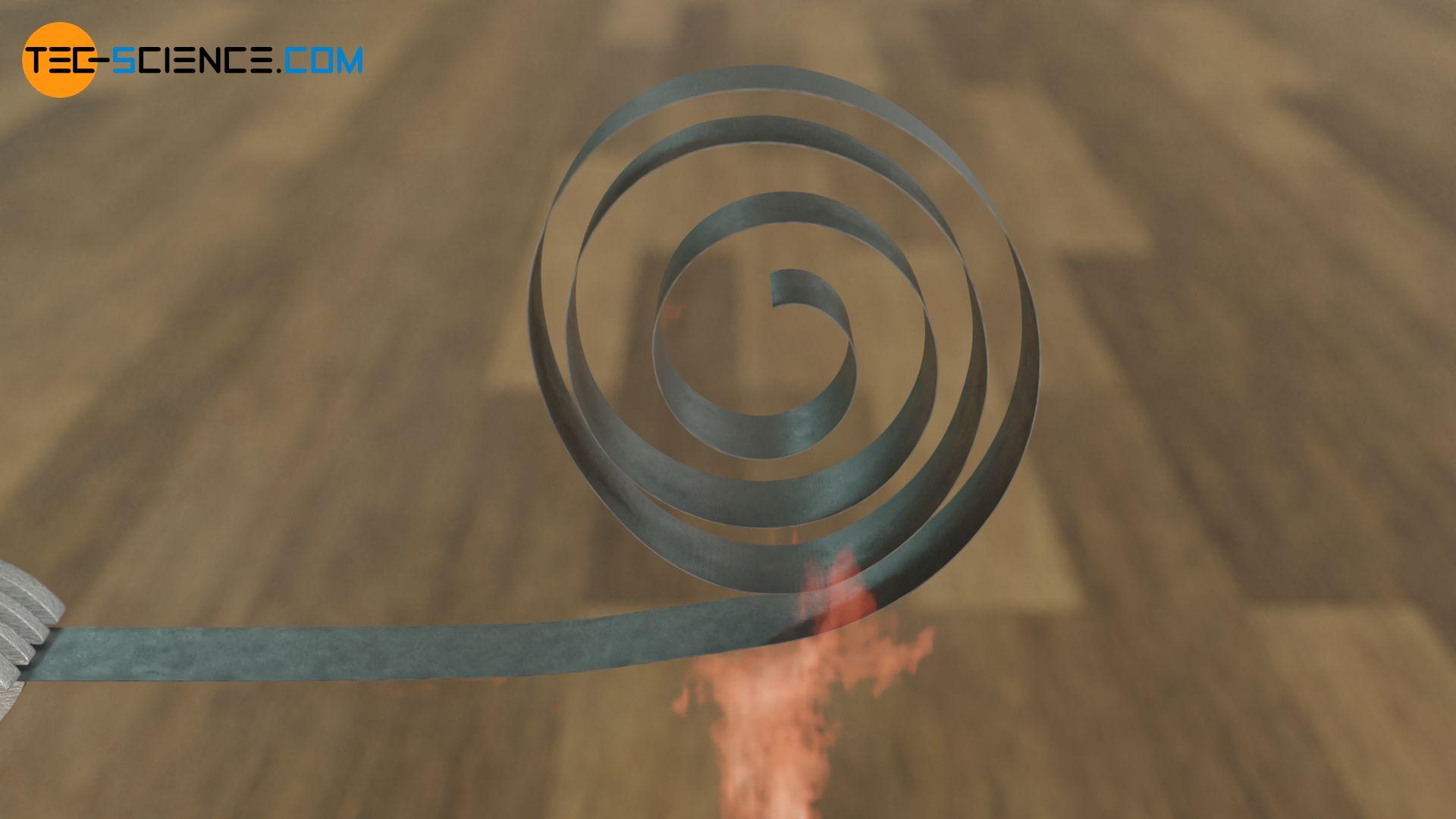 Bimetall-Spirale