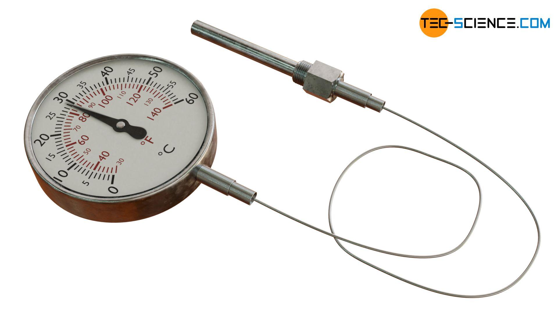 Gasdruck-Federthermometer mit flexibler Kapillarleitung