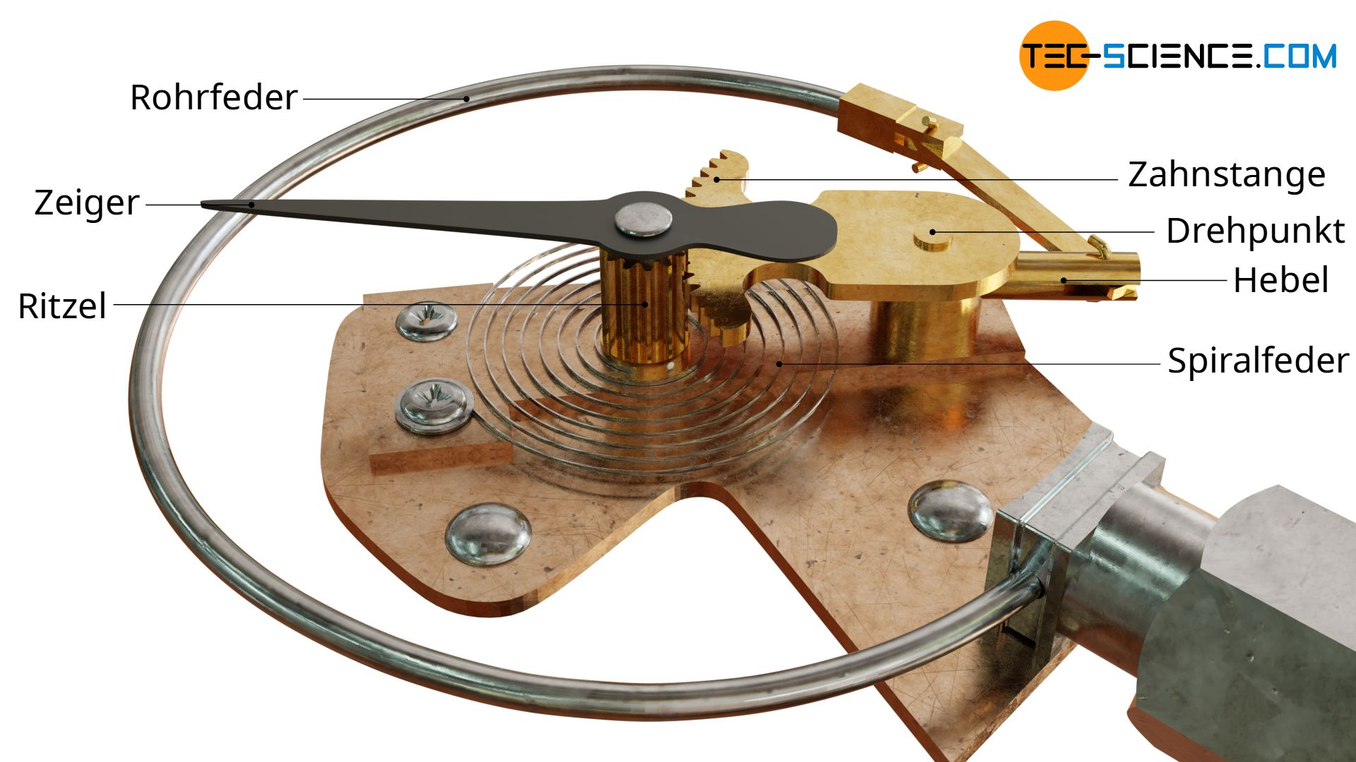 Aufbau eines Gasdruck-Federthermometers
