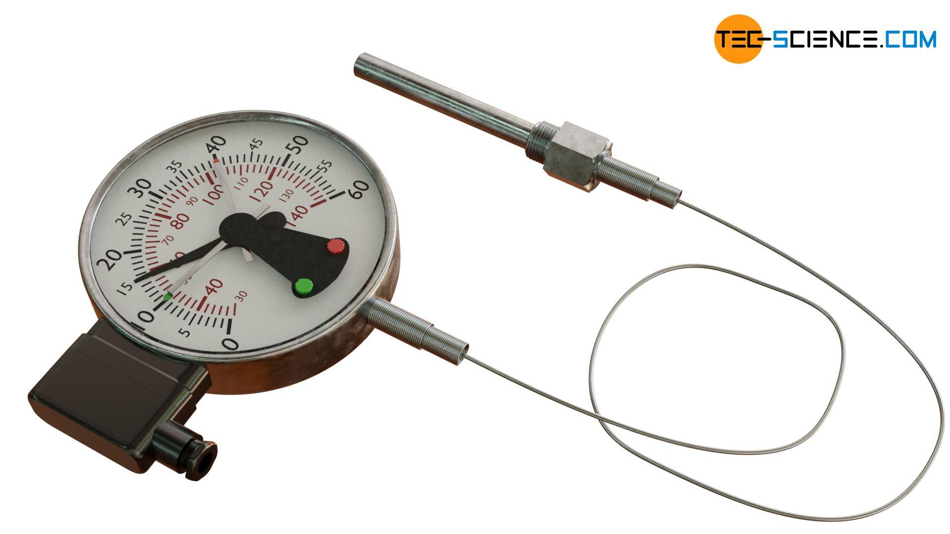 Gasdruck-Federthermometer mit Schaltkontakt