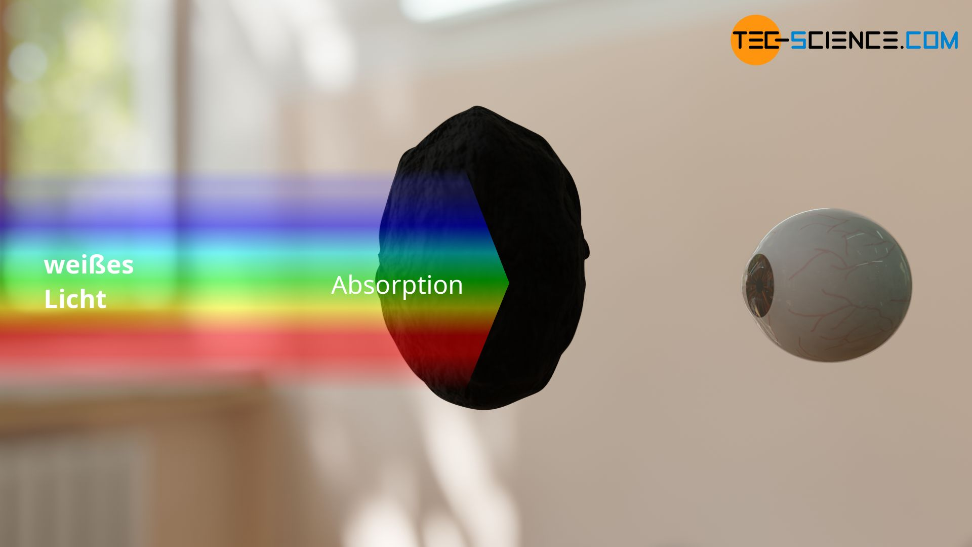 Farbwahrnehmung eines schwarzen Gegenstandes