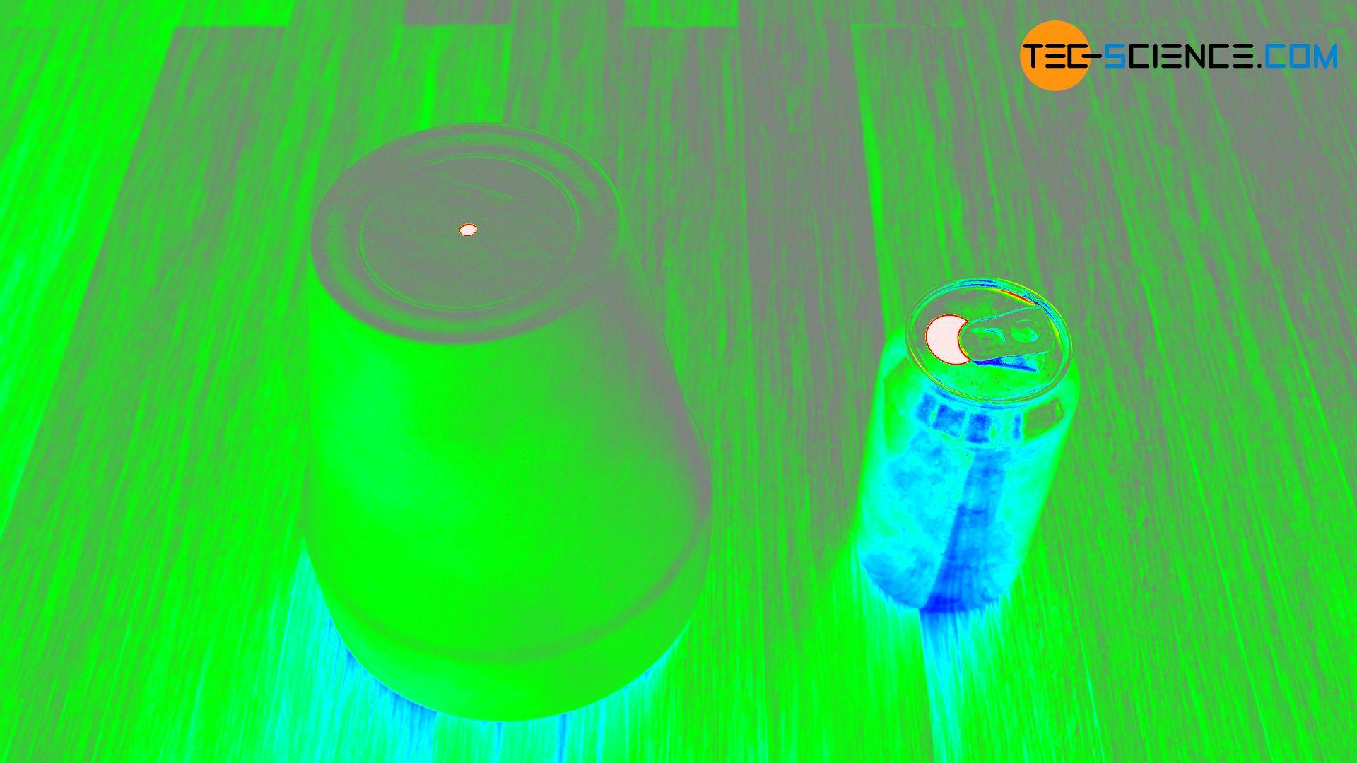 Illustration der Wärmestrahlung in Falschfarben