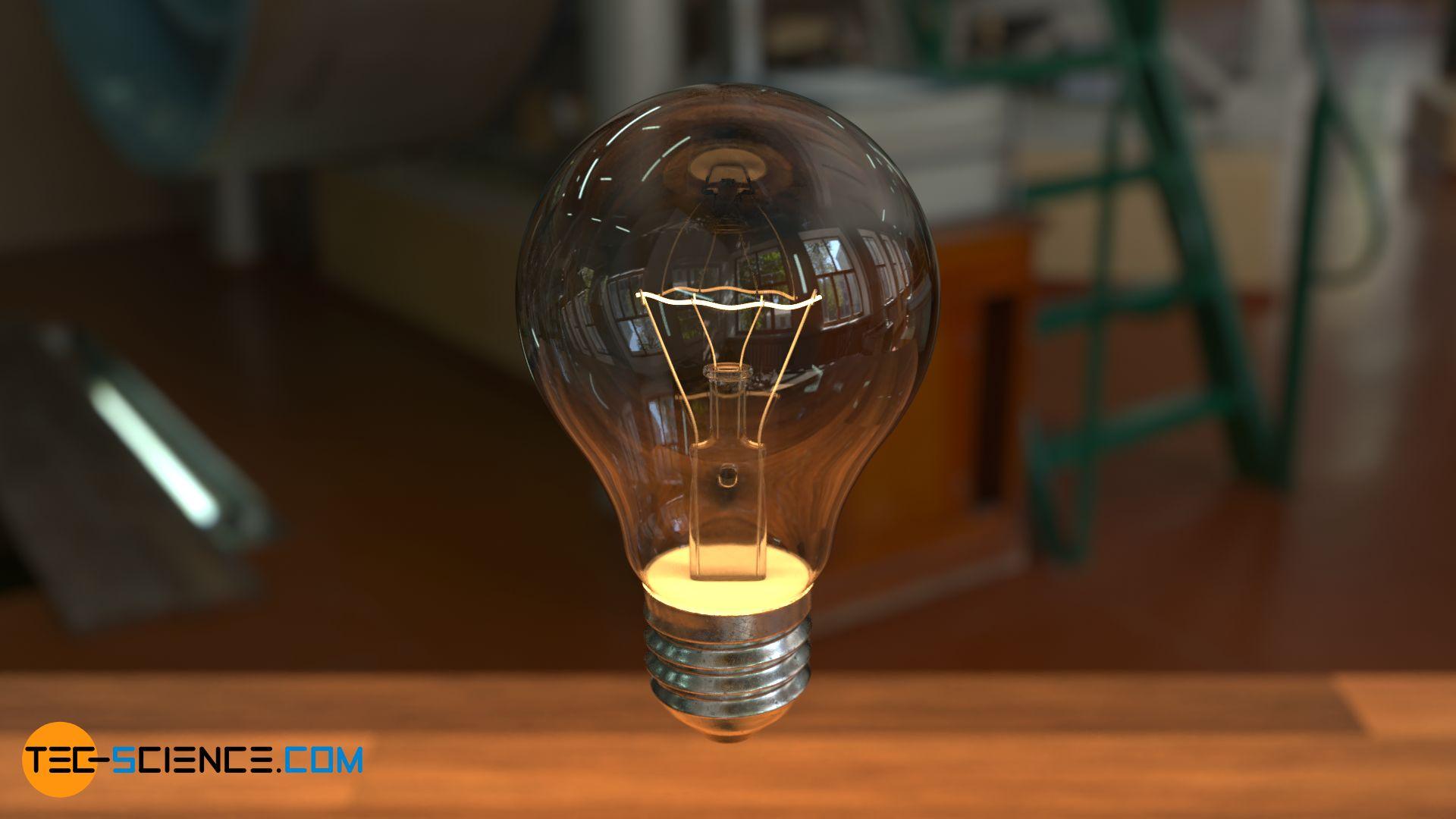 Sichtbare Strahlung einer Glühbirne