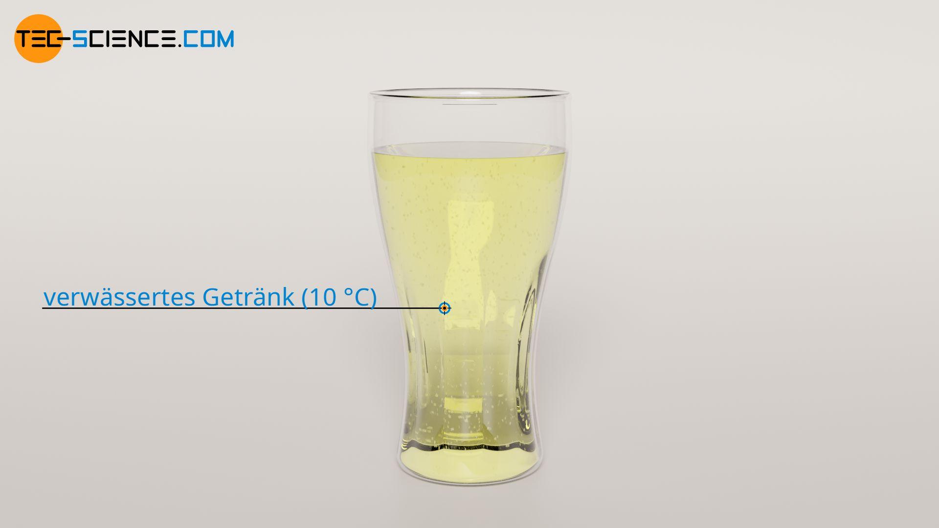 Verwässertes Getränk durch die geschmolzenen Eiswürfel