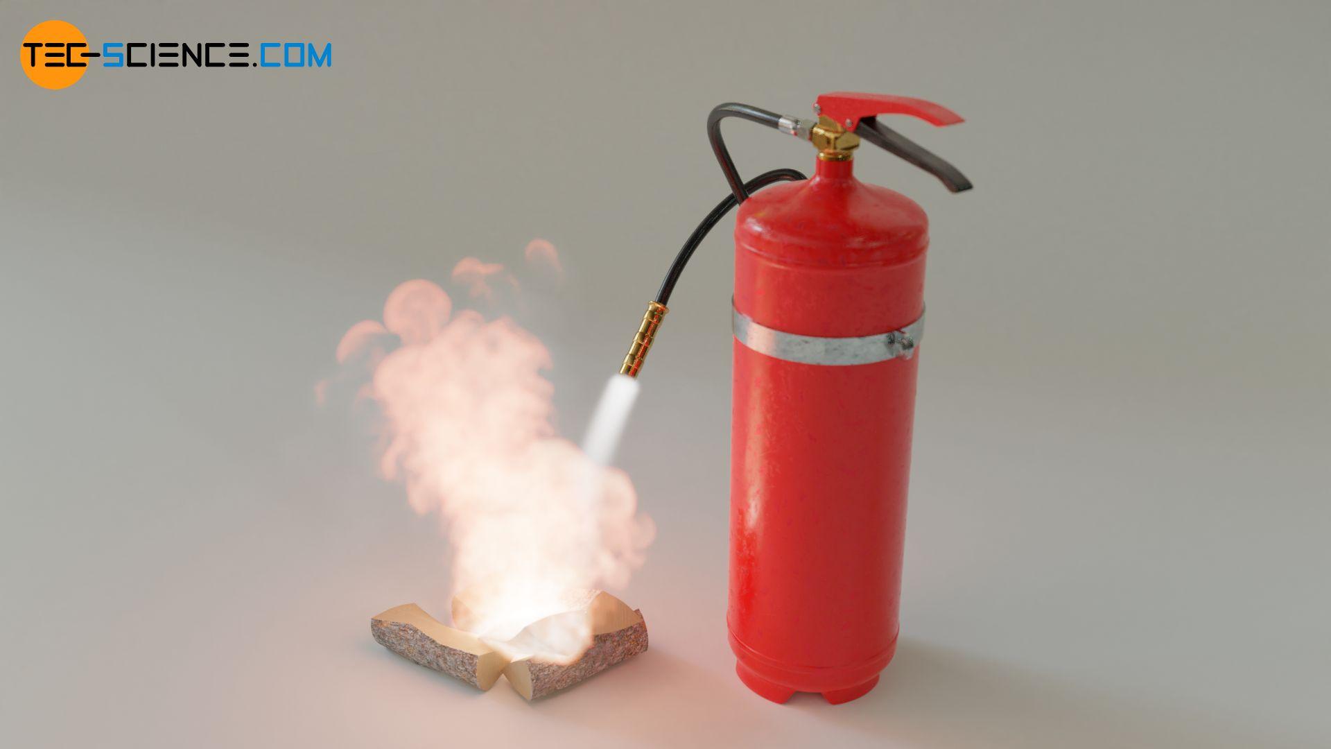 Löschen eines Feuers durch Wasser mit einem Feuerlöscher