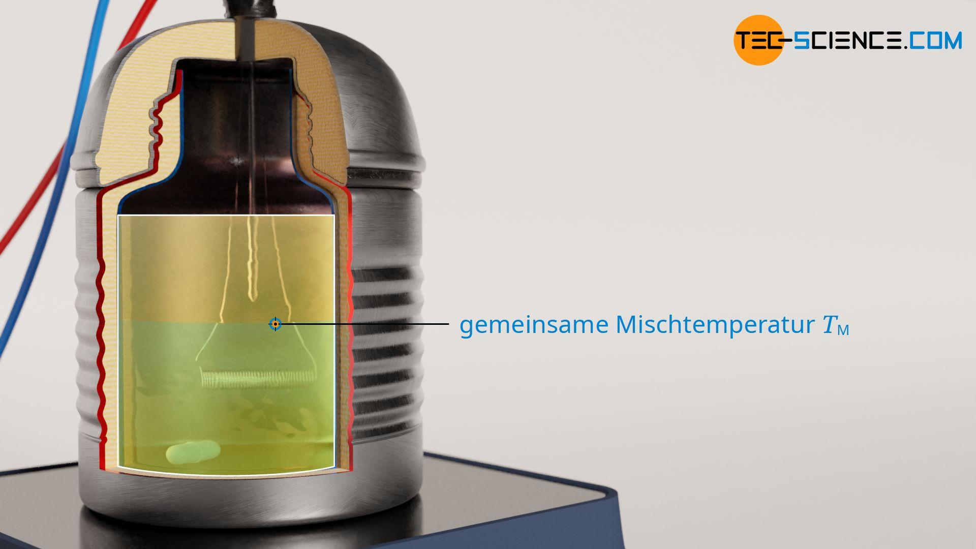Bestimmung der Wärmekapazität eines Kalorimeters (Wasserwert) anhand der Mischtemperatur
