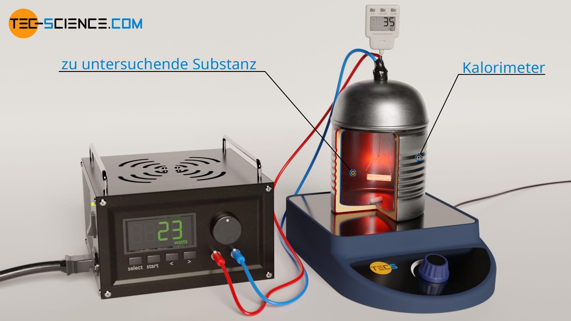 Kalorimeter zur Ermittlung der spezifischen Wärmekapazität von Flüssigkeiten (Kalorimetrie)