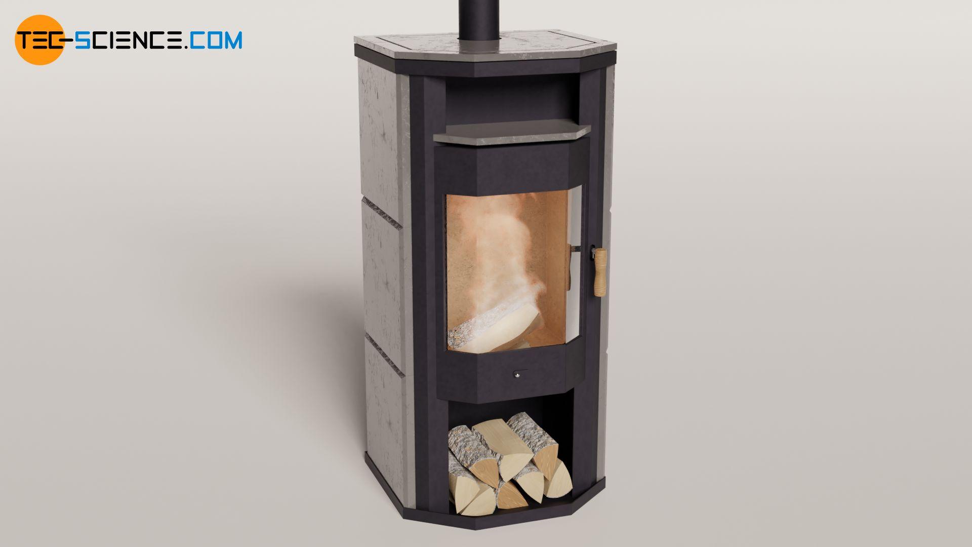 Wärmekapazität eines Kaminofens bestehend aus verschiedenen Materialien