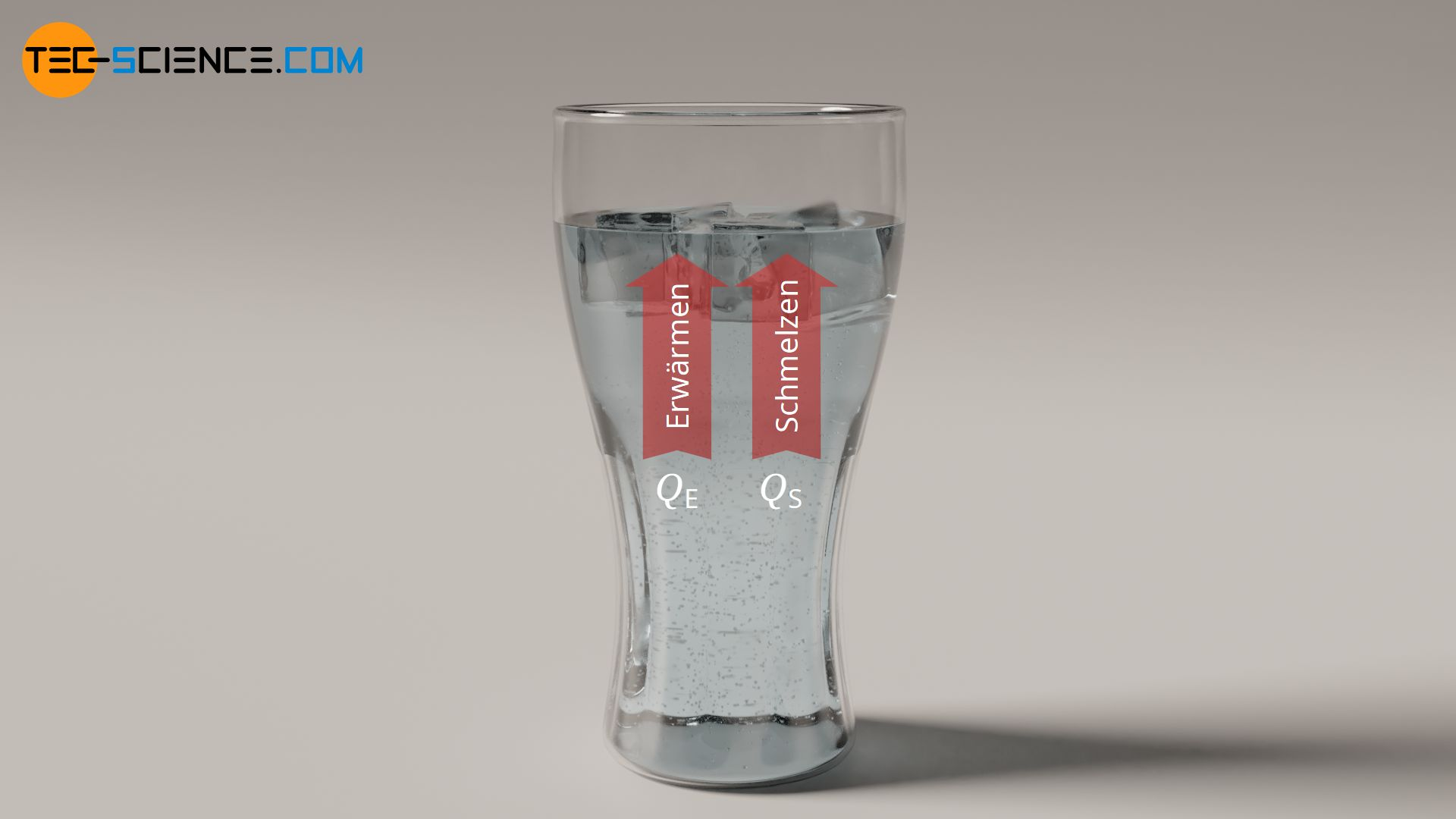 Glas mit Eiswürfel