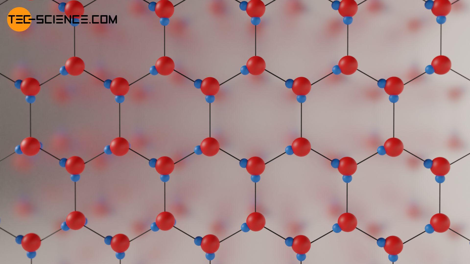 Hexagonale Kristallstruktur von Eis als Folge der Dichteanomalie