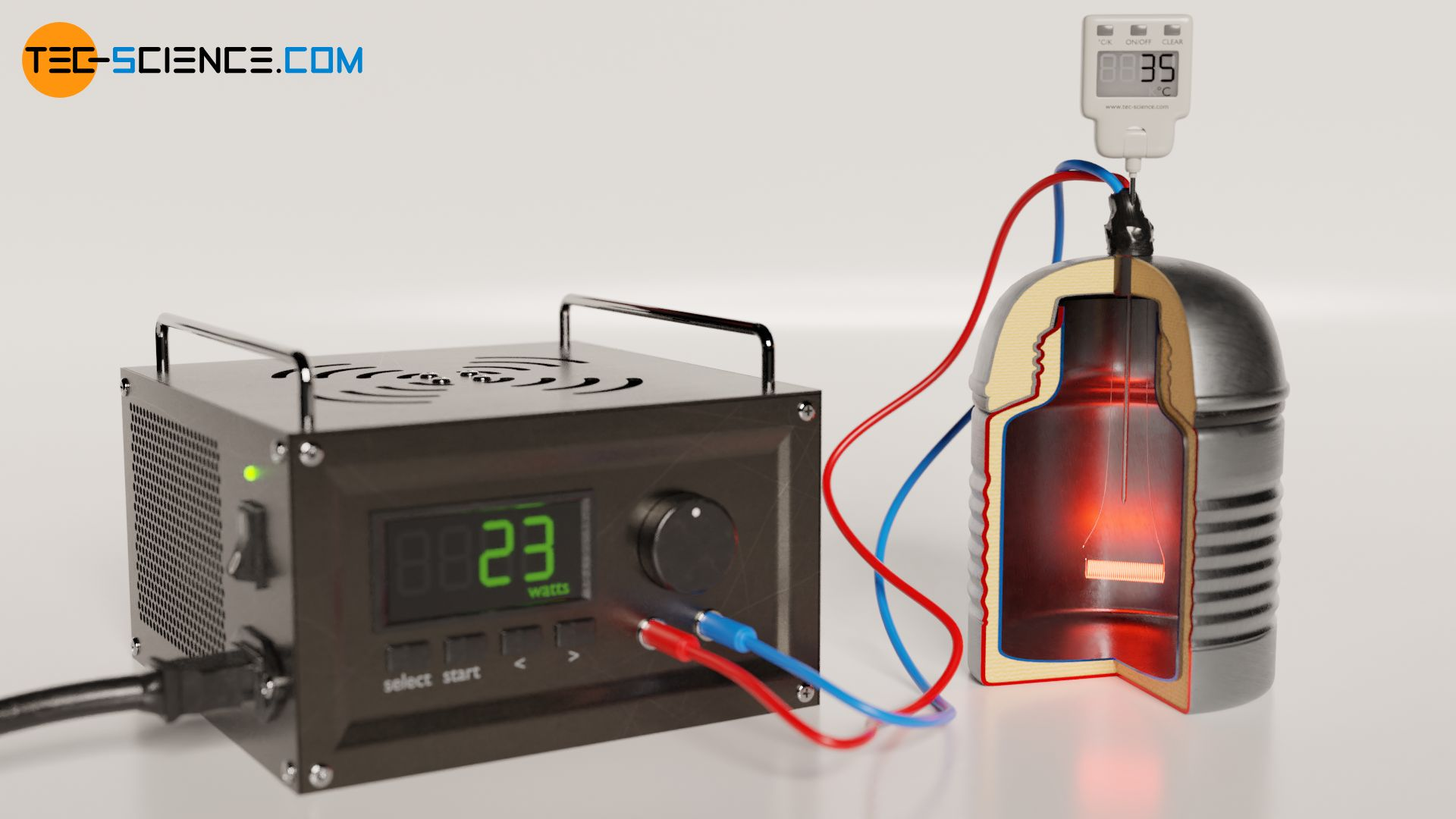 Experiment zur Untersuchung des Zusammenhangs zwischen Änderung der inneren Energie und Temperaturänderung bei idealen Gasen