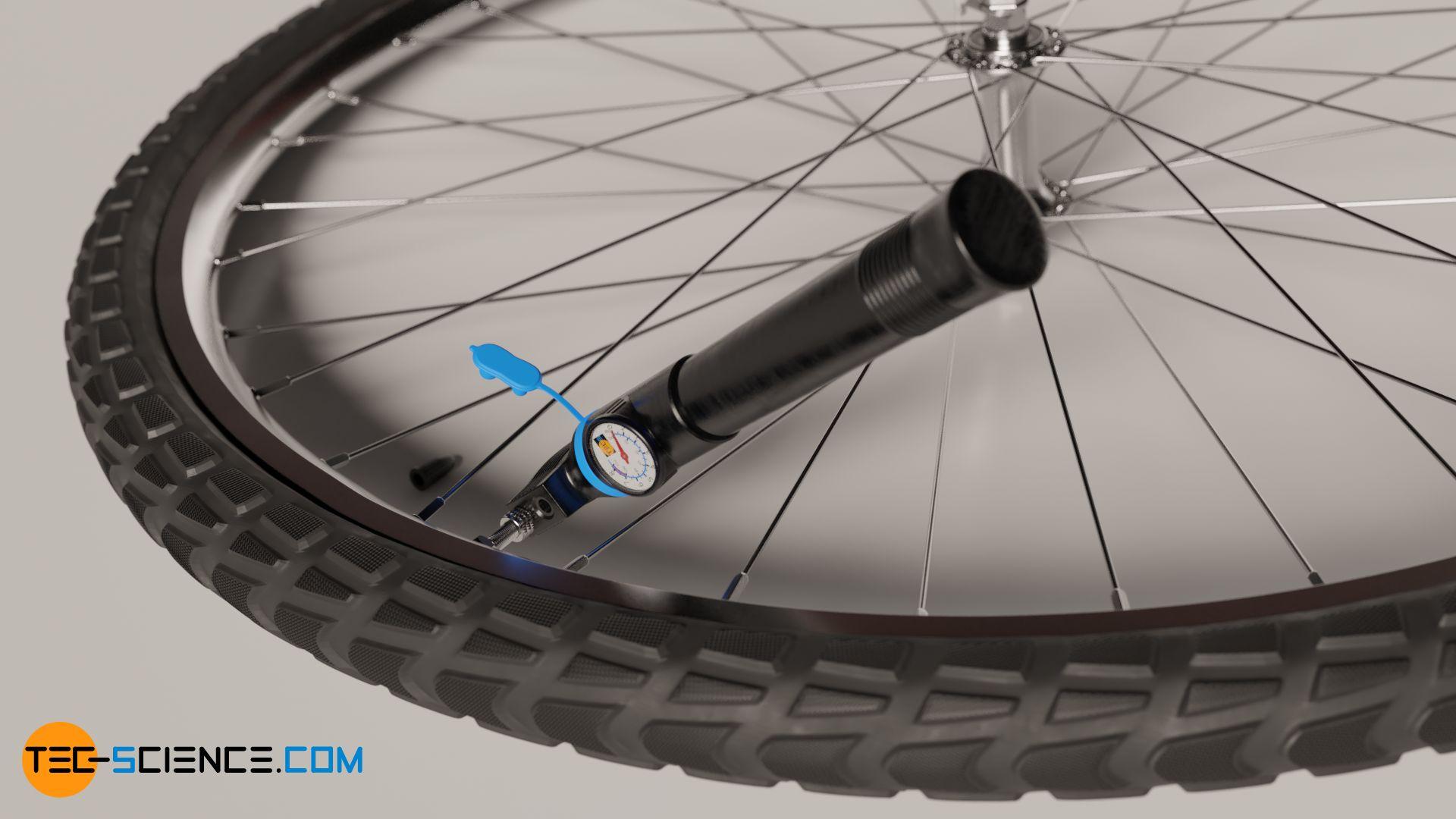 Erhöhung Lufttemperatur durch Energiezufuhr während der Kompression beim Aufpumpen eines Fahrradreifens
