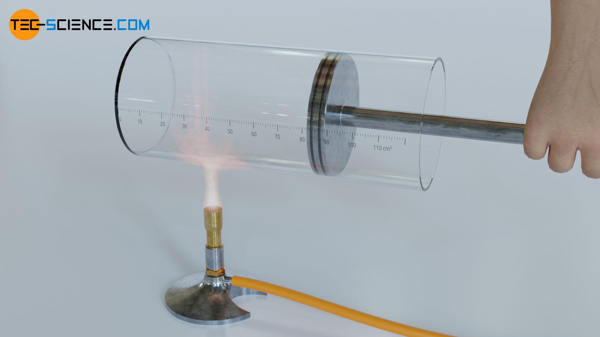 Energieübertragung durch Wärme und Arbeit (Kompression) auf ein Gas