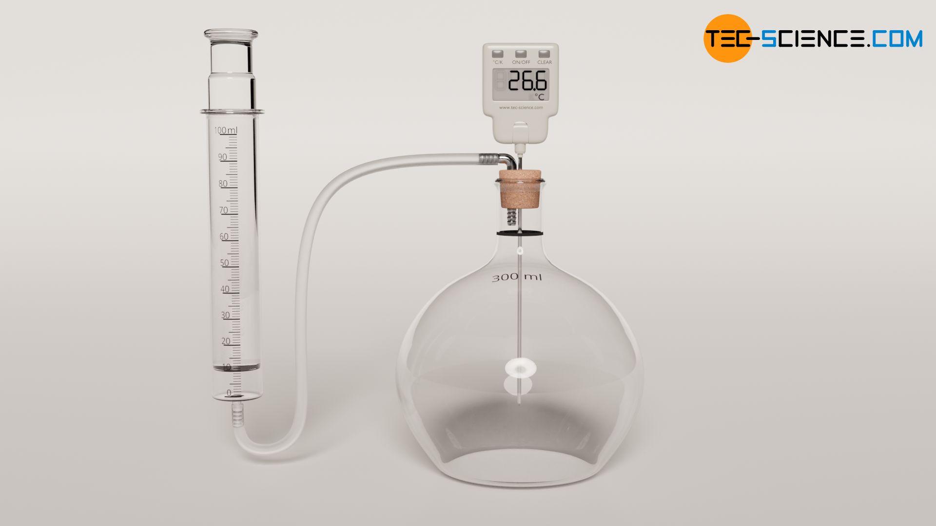 Experiment zur Untersuchung des Zusammenhangs zwischen Temperatur und Volumen bei konstantem Druck