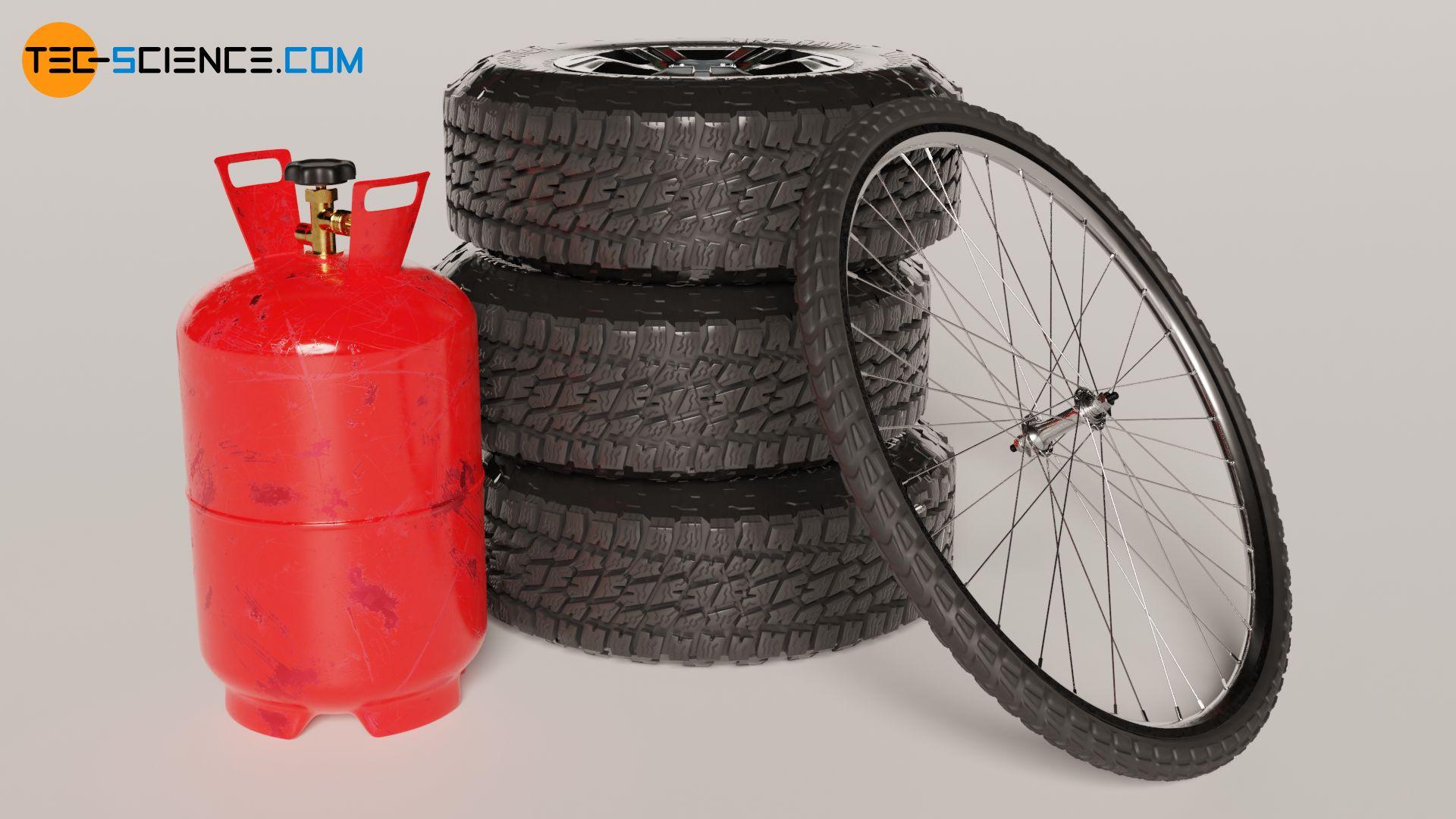 Gasflasche, Autoreifen und Fahrradreifen als Beispiele für isochore Prozesse