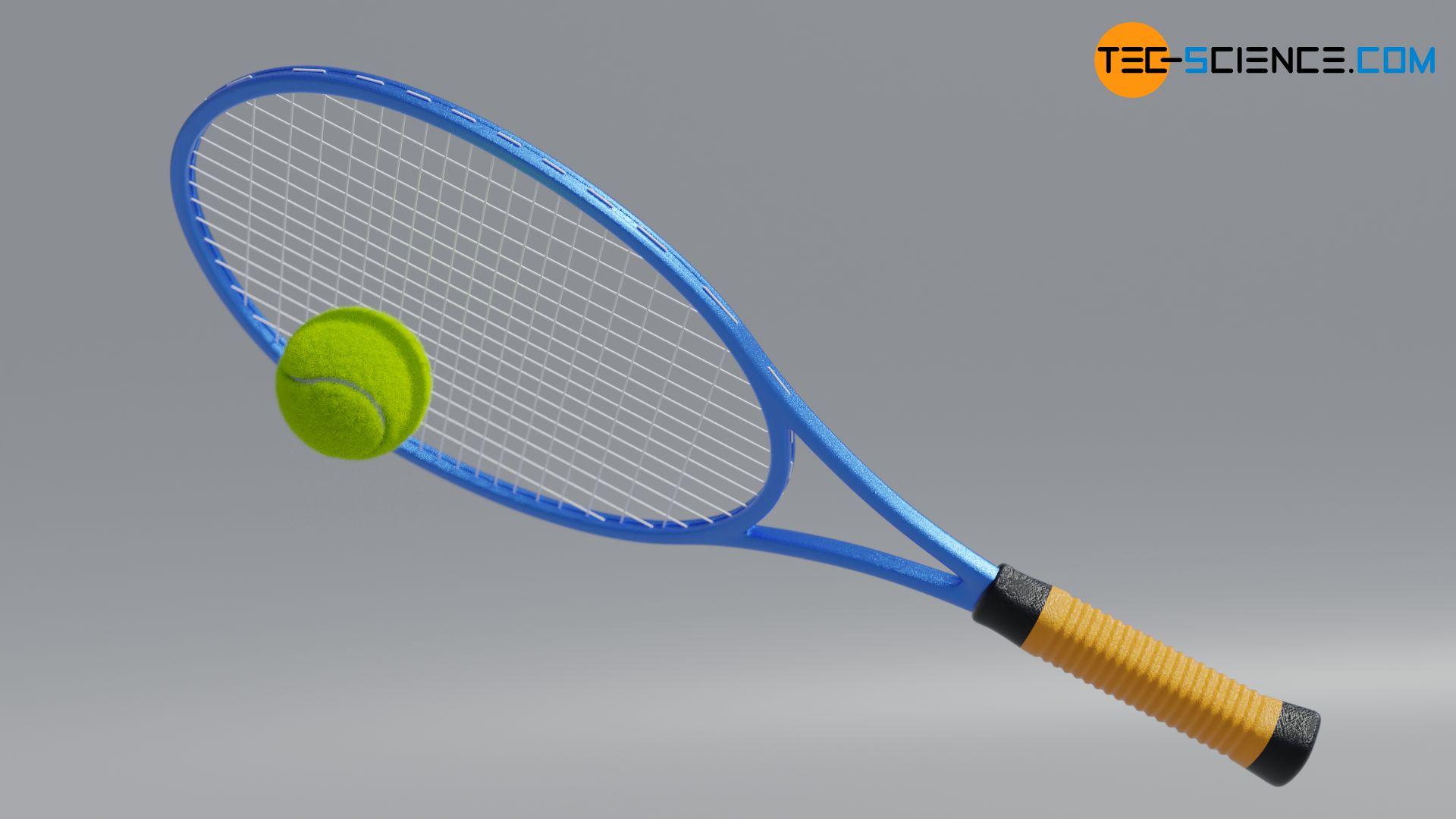 Erhöhung der Bewegungsenergie eines Tennisballs durch Schlagen mit einem Schläger