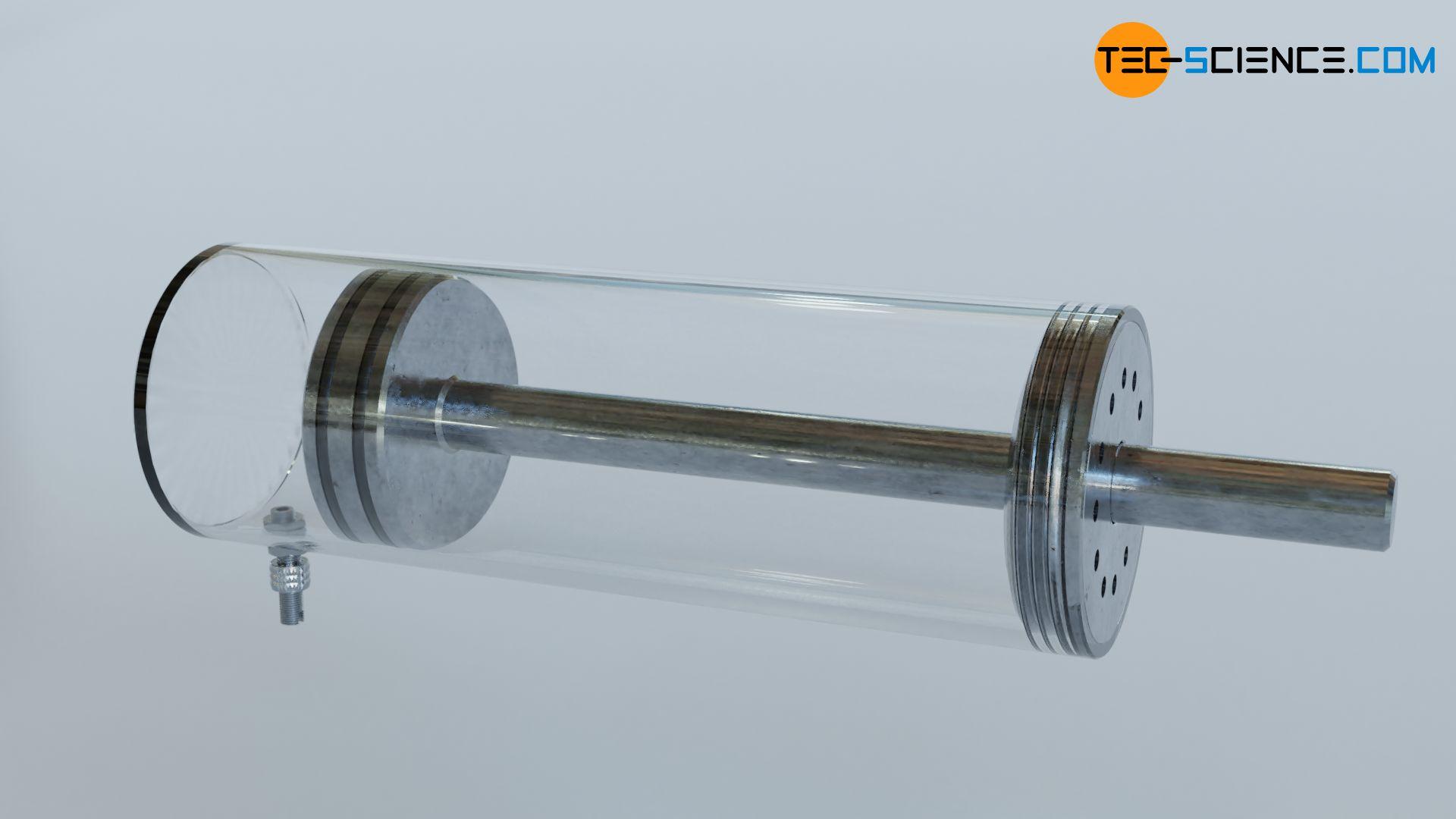 Zylinder mit einem beweglichen Kolben