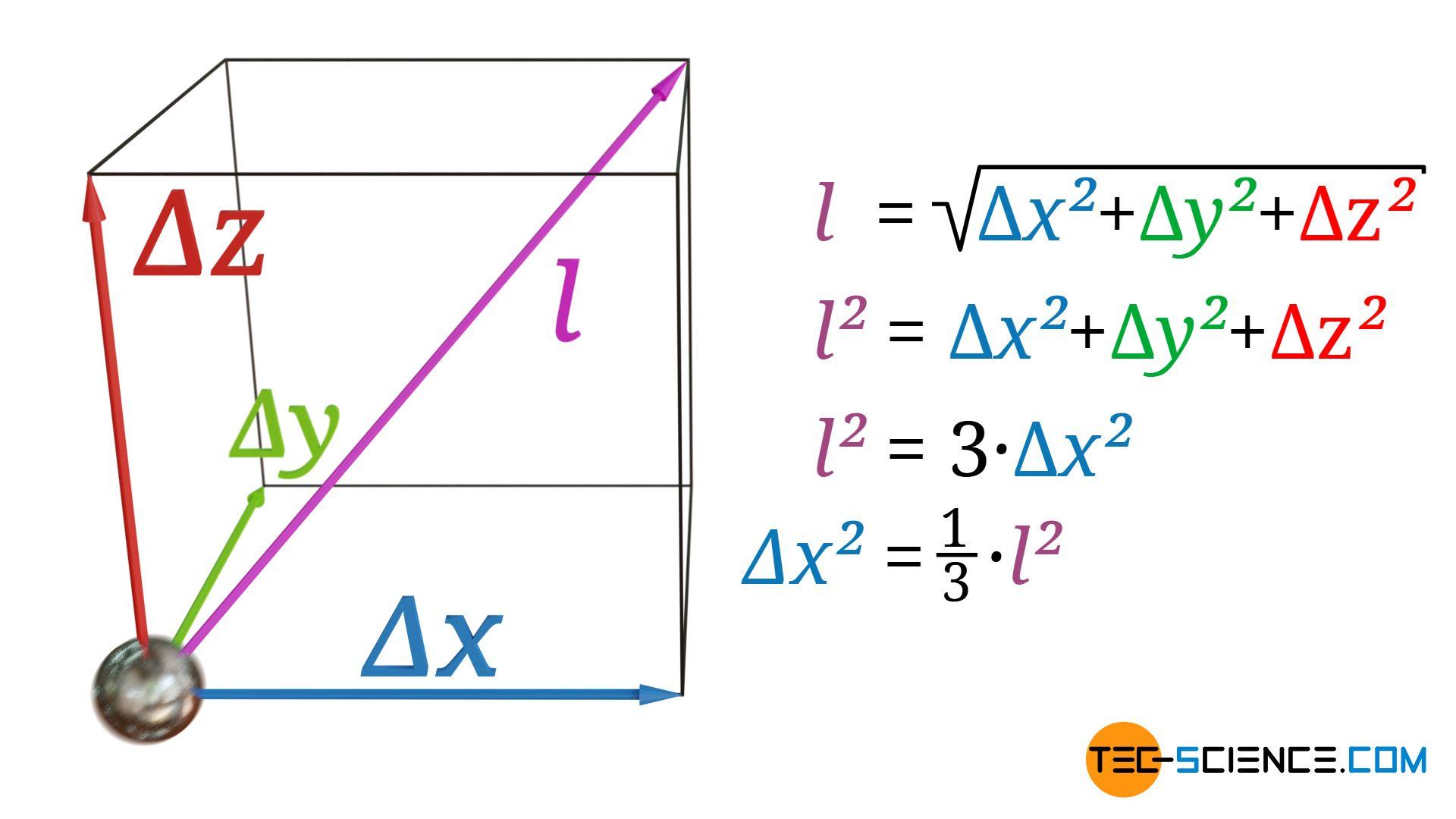 Zusammenhang zwischen der mittleren freien Weglänge im Raum und der mittleren freien Weglänge in Richtung des Wärmestroms
