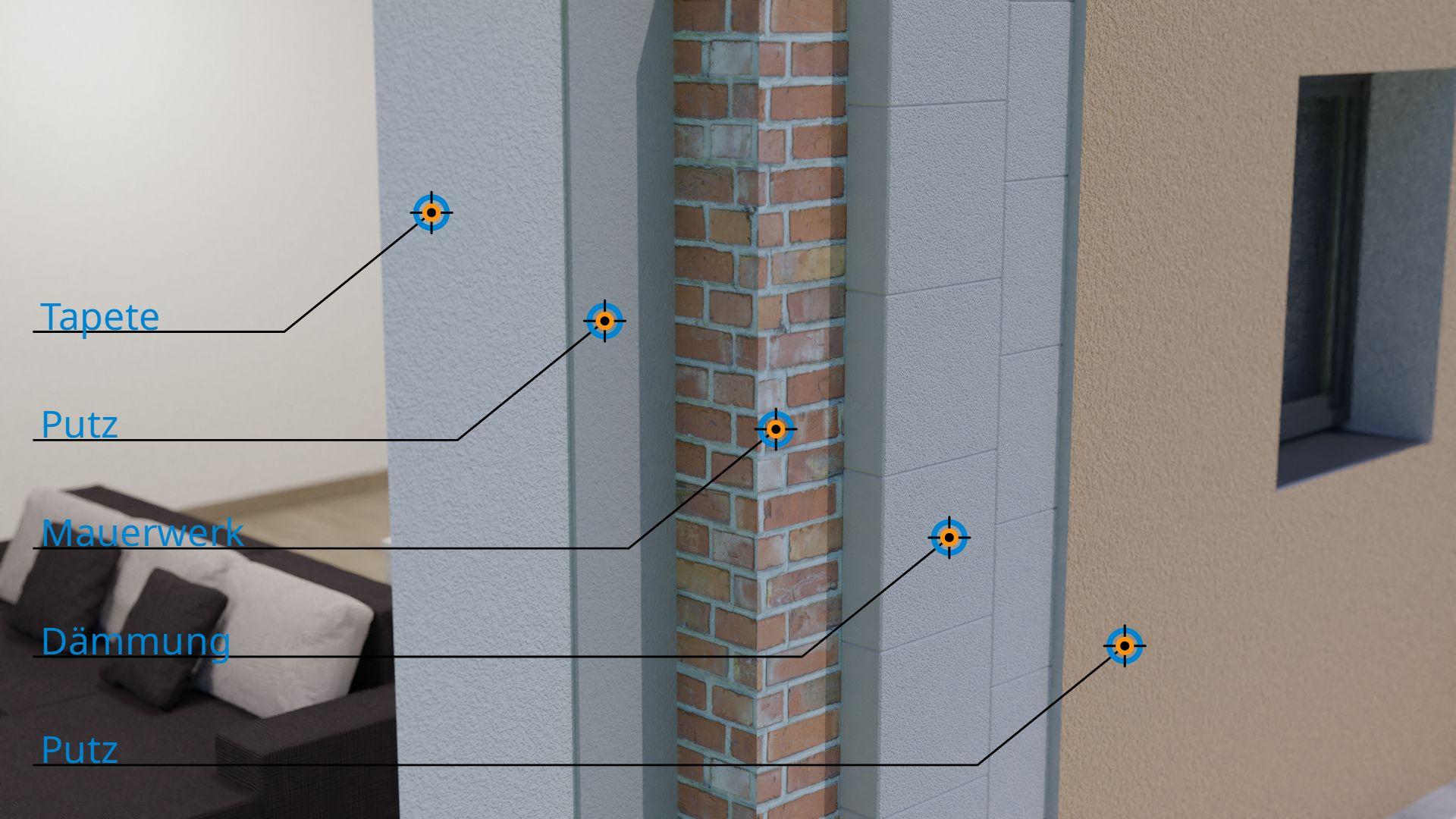 Aufbau einer Gebäudewand
