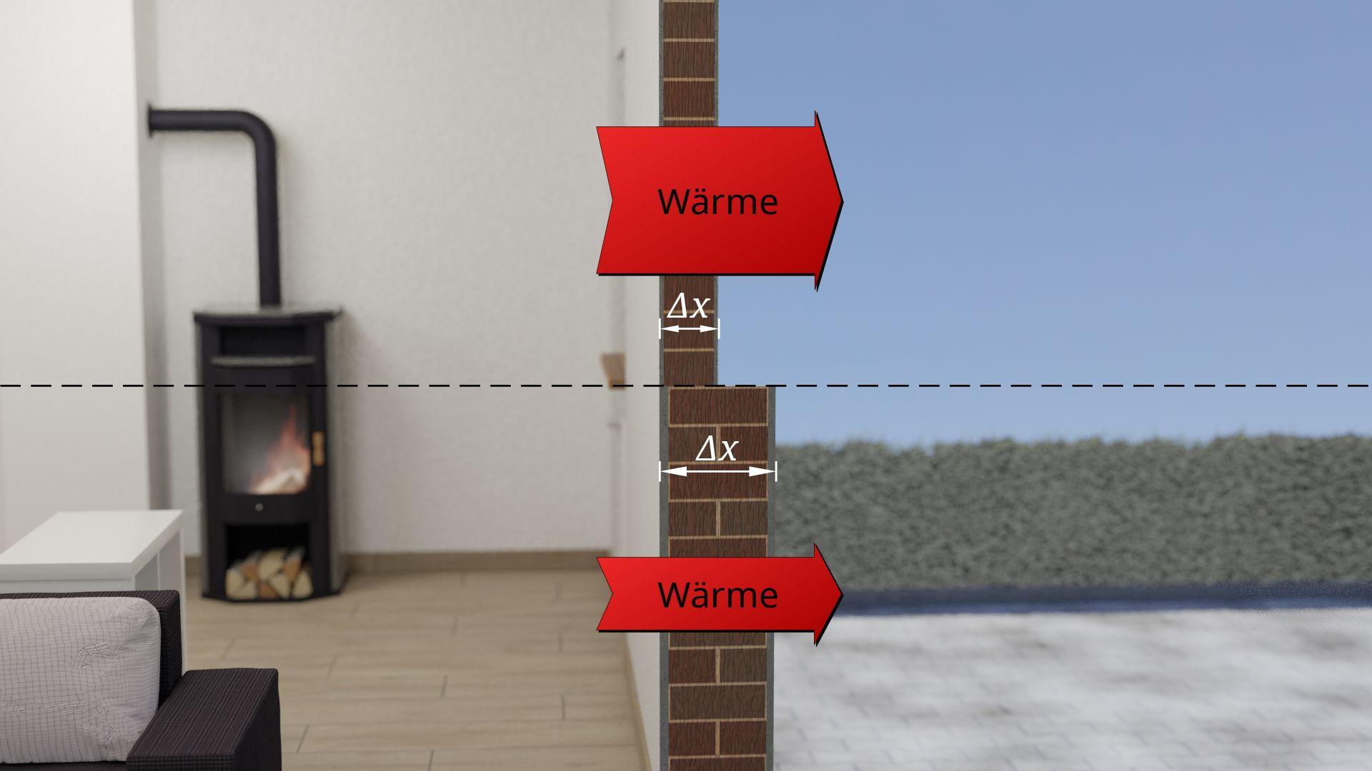 Wärmestrom durch eine dicke und eine dünne Gebäudewand