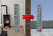 Wärmeleitung durch eine Hauswand