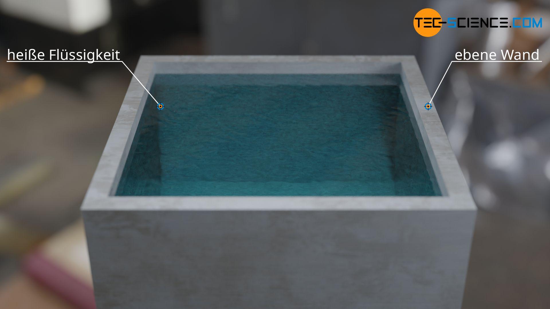 Heiße Flüssigkeit in einem Gefäß mit ebenen Wänden