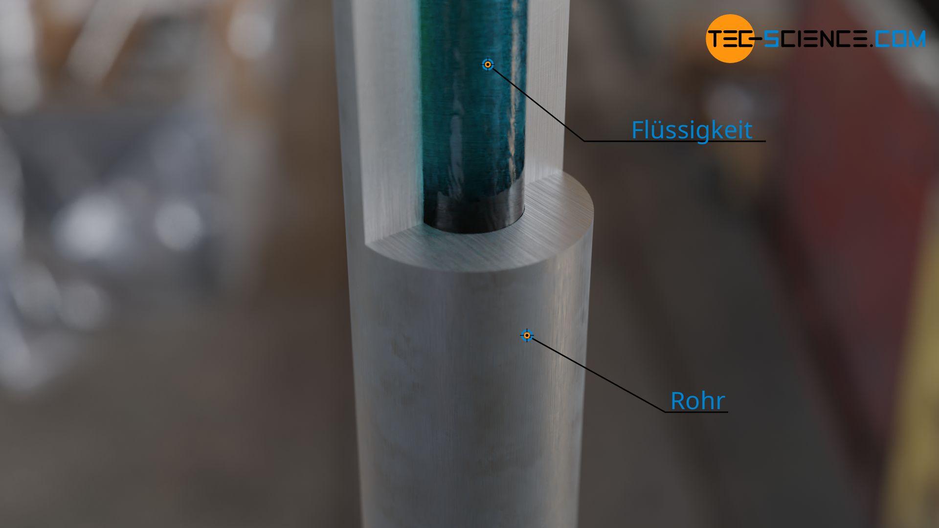 Heiße Flüssigkeit in einem zylindrischen Rohr